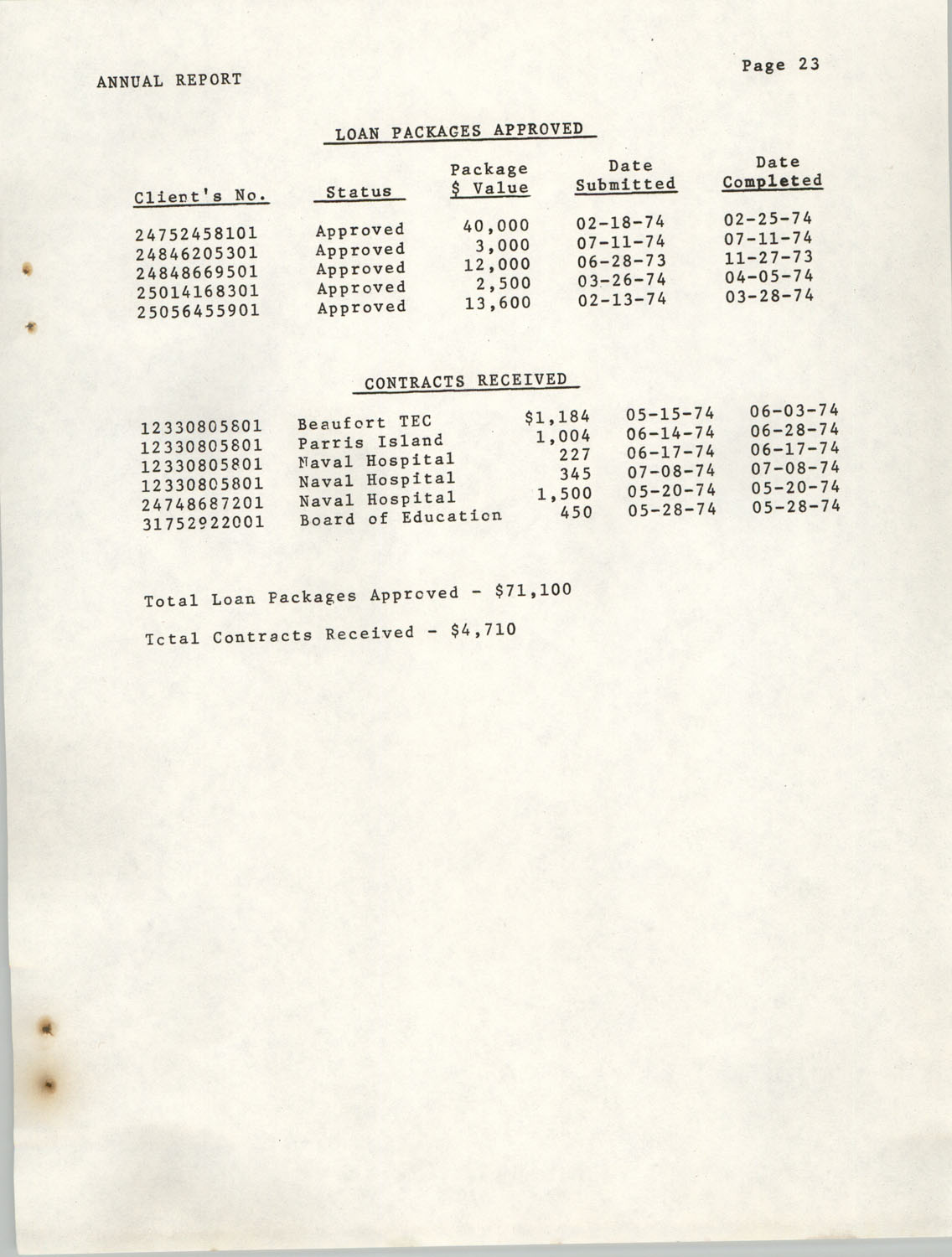 Annual Report, Penn Community Services, 1974, Page 23