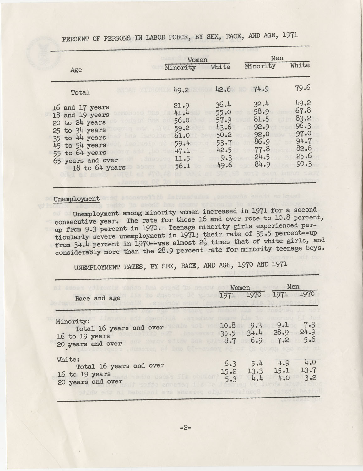 Facts on Women Workers of Minority Races, U.S. Department of Labor, June 1972, Page 2