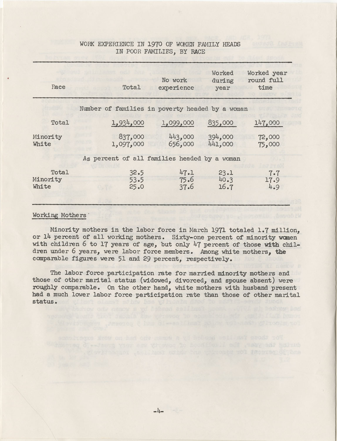 Facts on Women Workers of Minority Races, U.S. Department of Labor, June 1972, Page 4