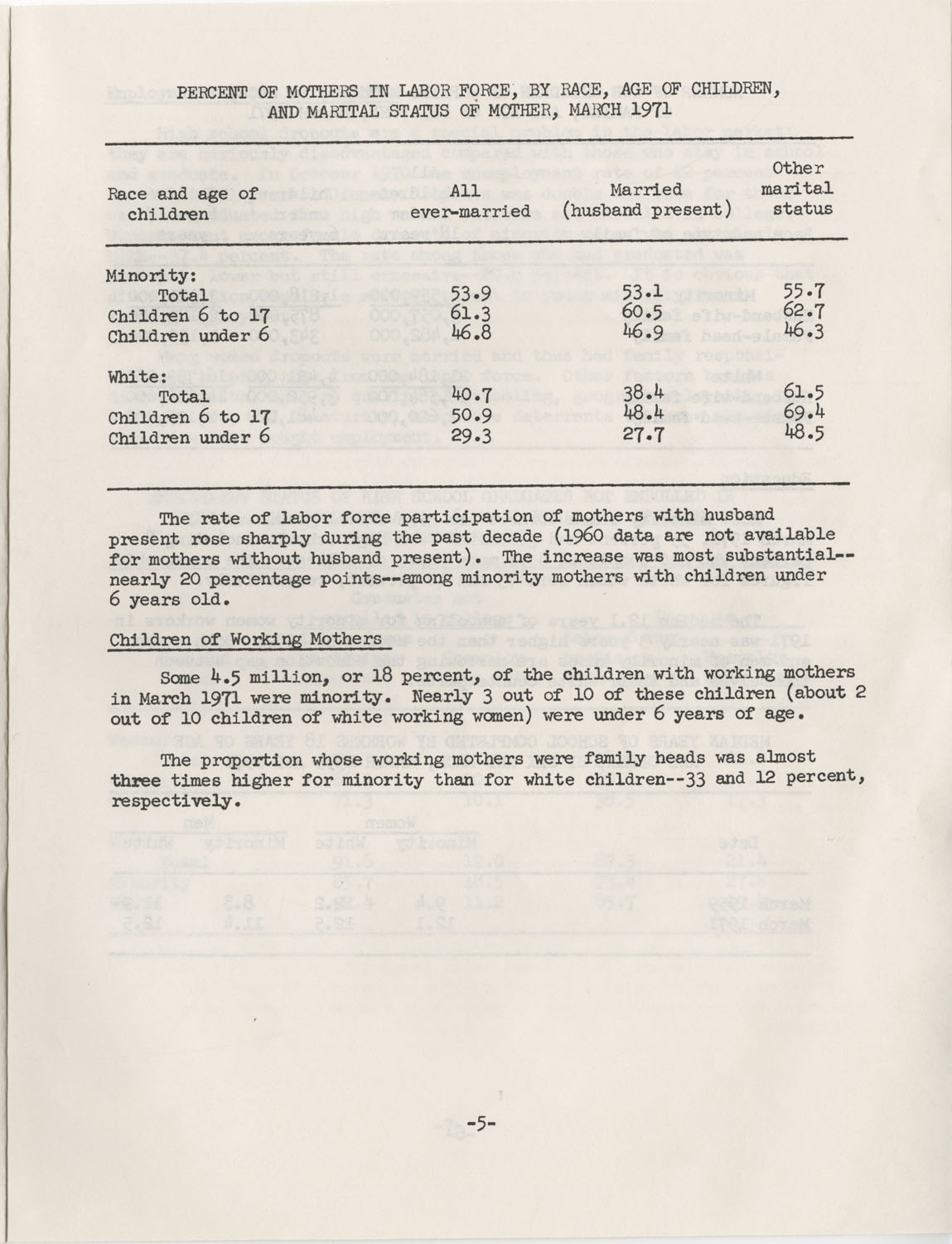 Facts on Women Workers of Minority Races, U.S. Department of Labor, June 1972, Page 5