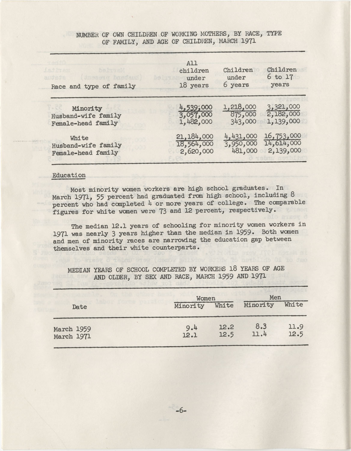 Facts on Women Workers of Minority Races, U.S. Department of Labor, June 1972, Page 6