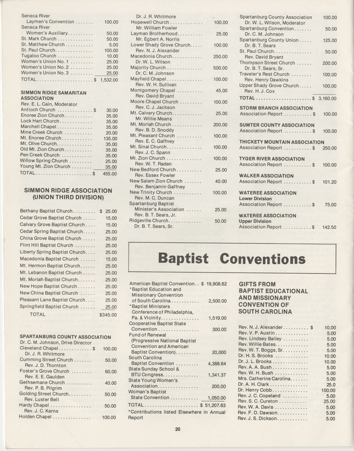 The Benedict Bulletin, October 1976, Page 20
