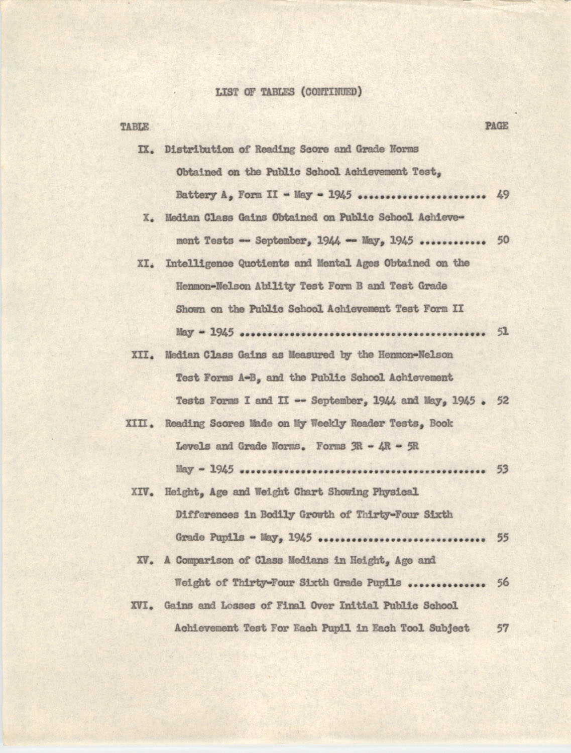 An Experiment in Individualizing Instruction in Reading in a Sixth Grade Class, 1946,  List of Tables [2]