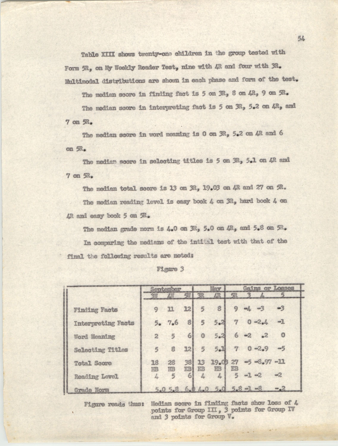 An Experiment in Individualizing Instruction in Reading in a Sixth Grade Class, 1946,  Page 54
