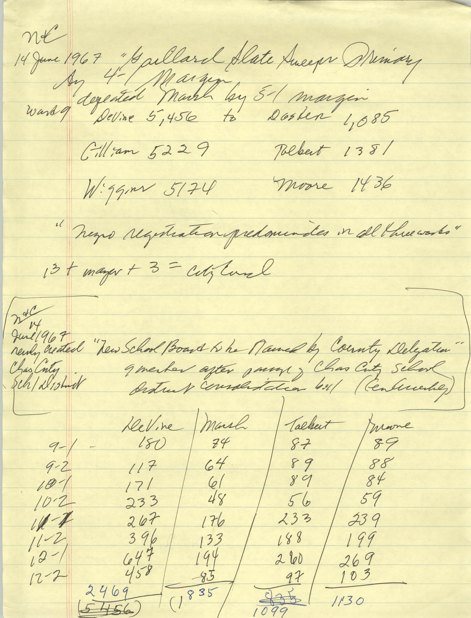Handwritten Notes, Page 14