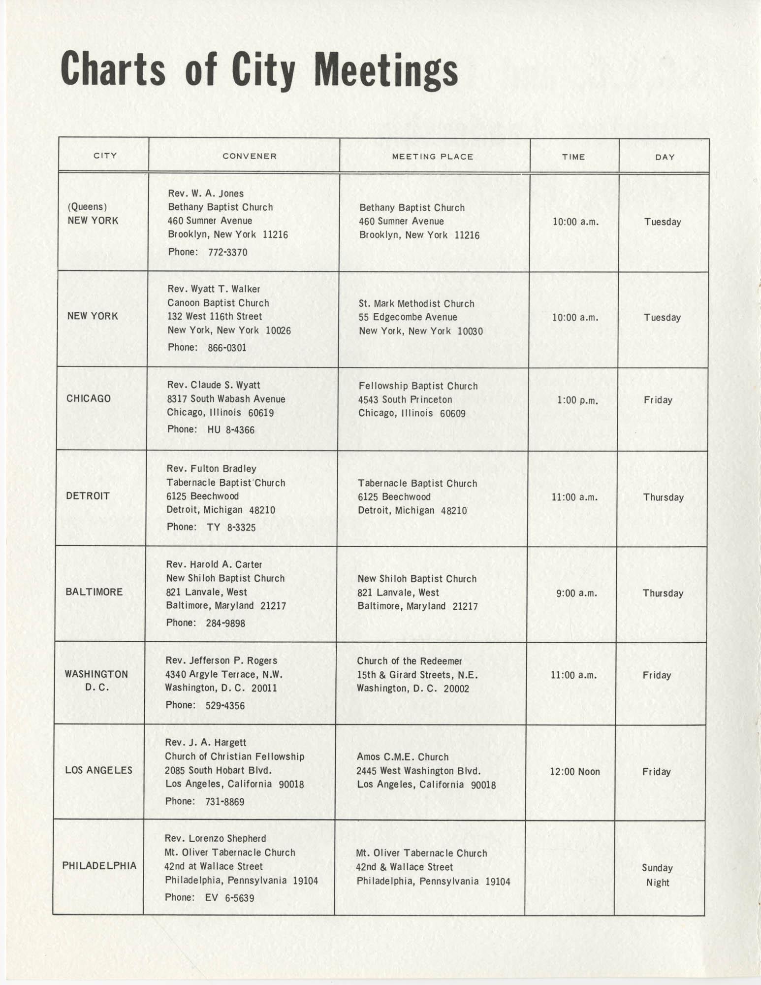 Ministers Leadership Training Program, Page 5