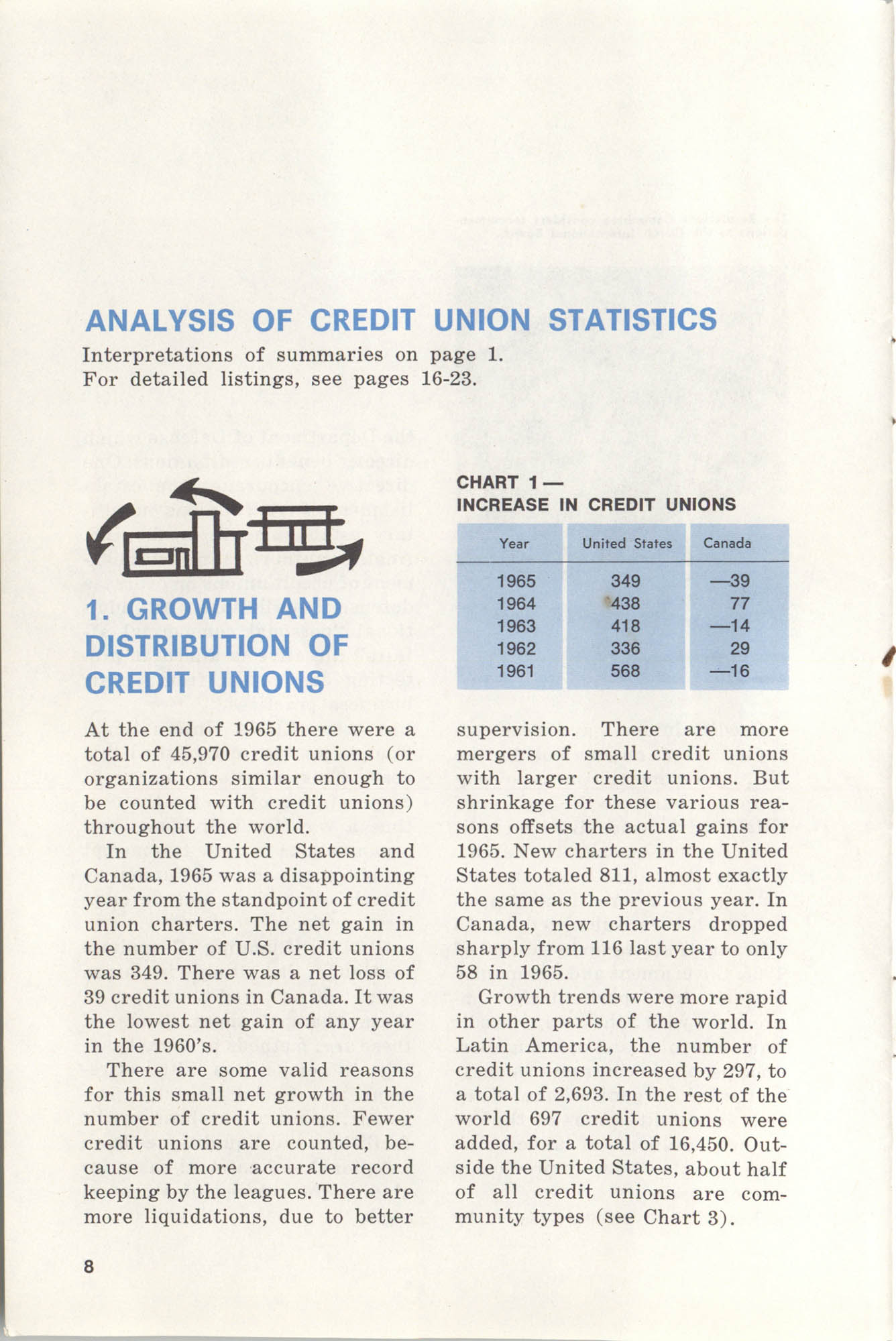 International Credit Union Yearbook, Page 8