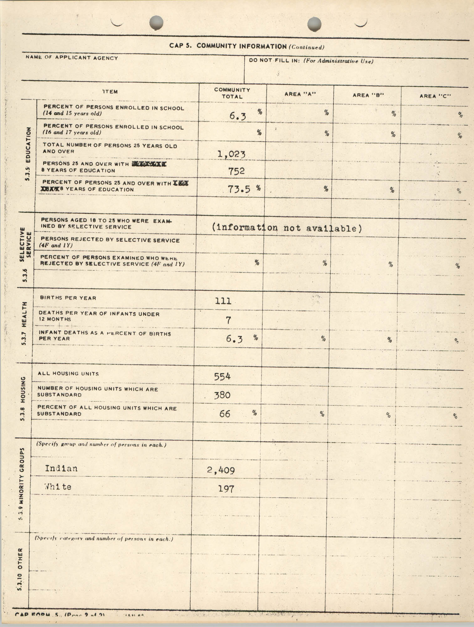 Application for CAP 5, Page 2