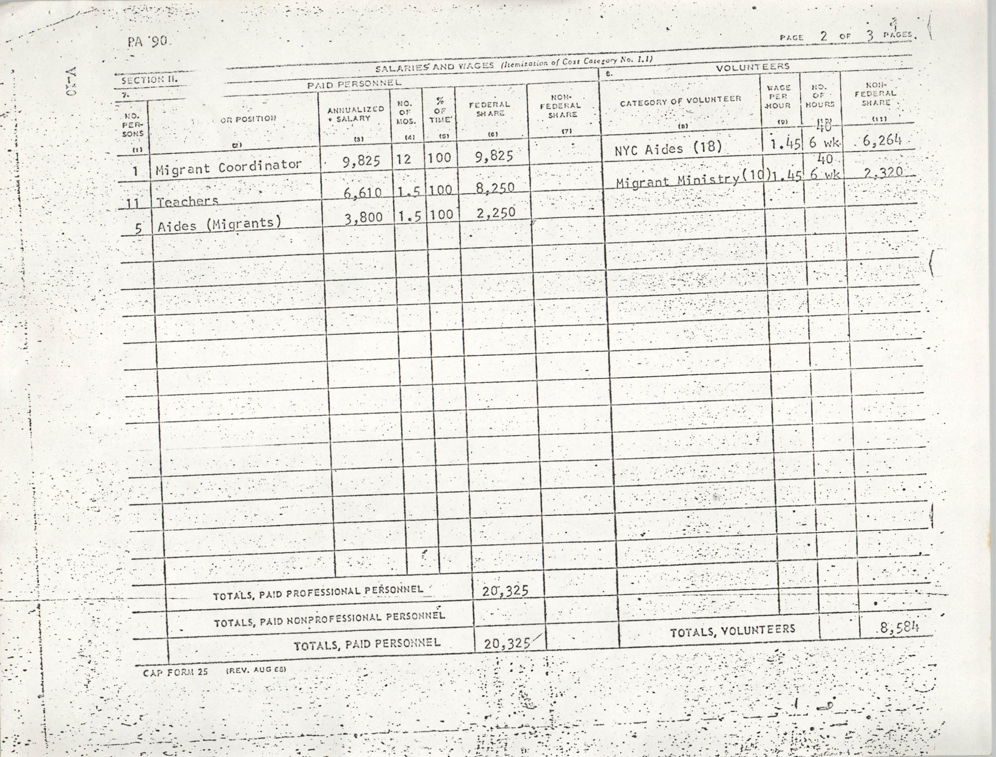 Migrant Day Care, Program Account Budget Forms, Page 2