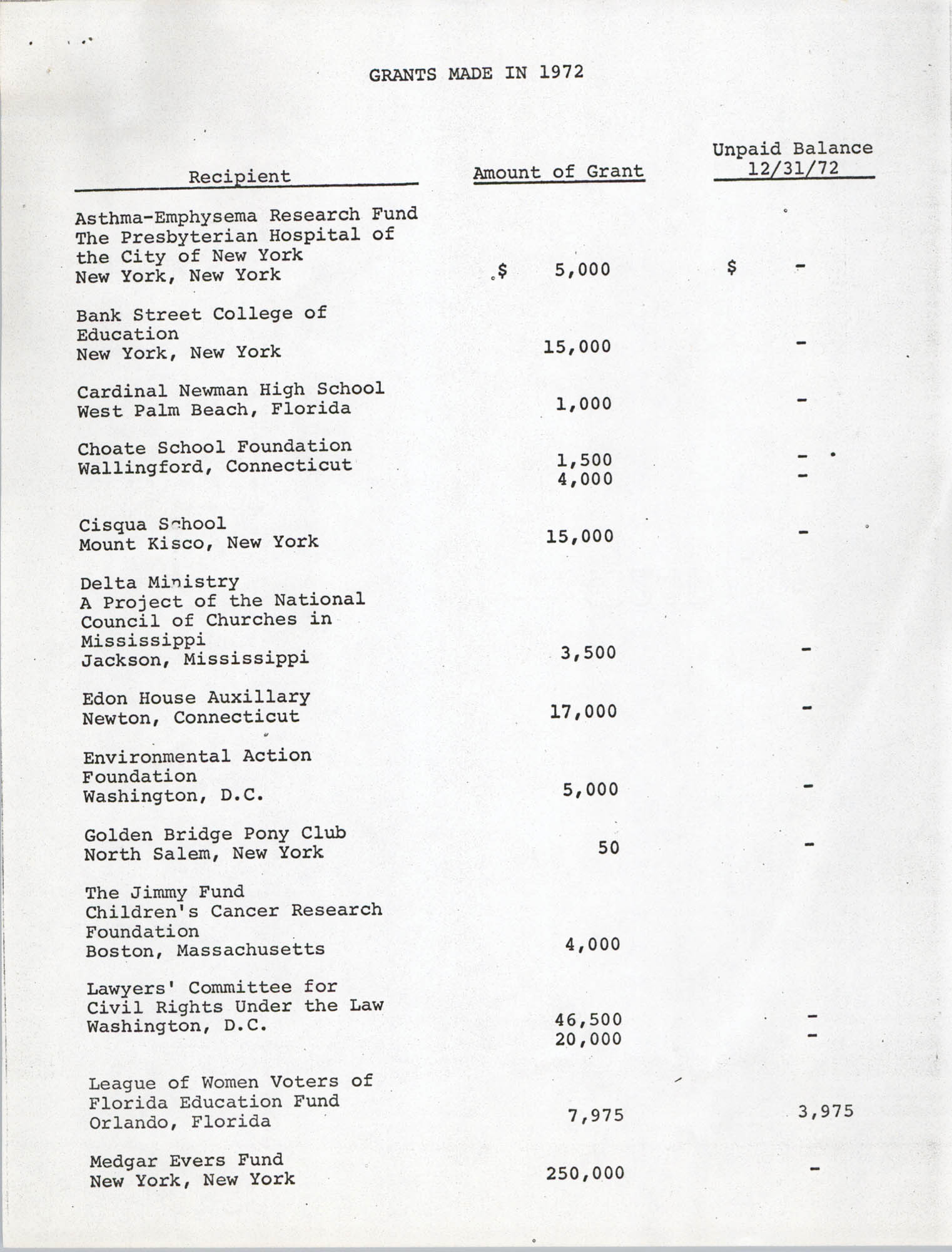 Josephine H. McIntosh Foundation Grant-Making Activities Report for 1972, Grants Page 1