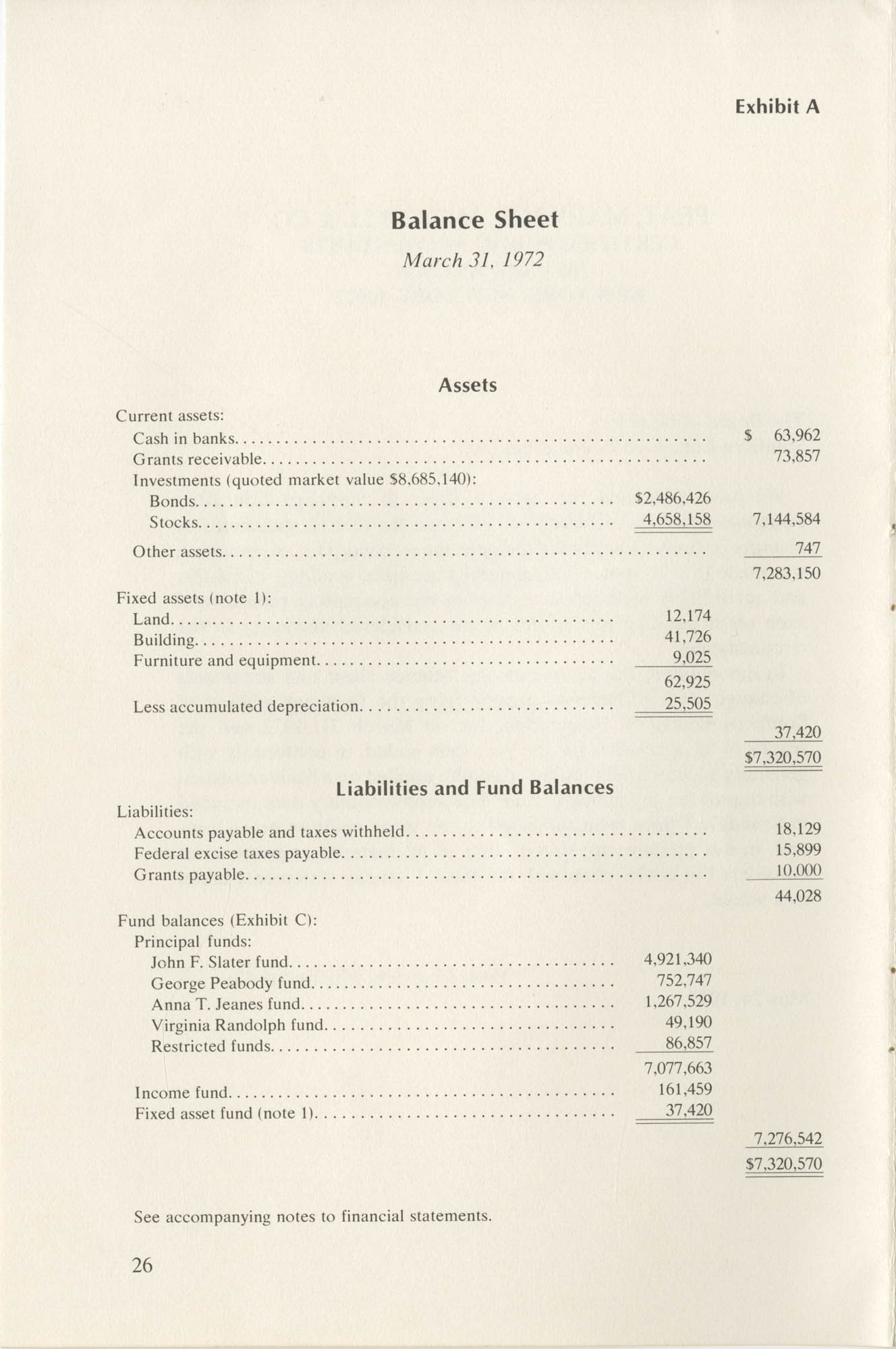 Southern Education Foundation, Annual Report 1971-1972, Page 26