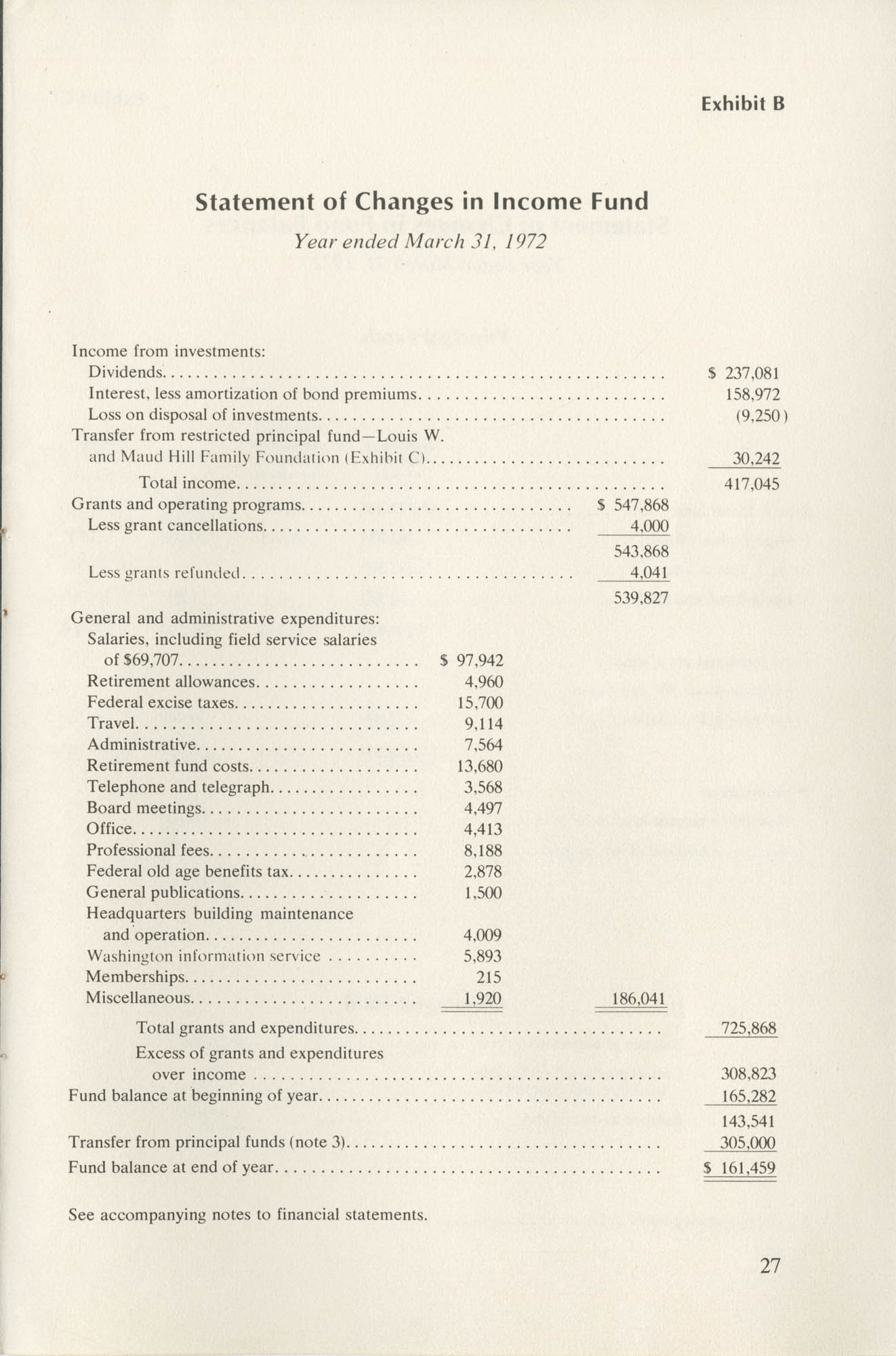 Southern Education Foundation, Annual Report 1971-1972, Page 27