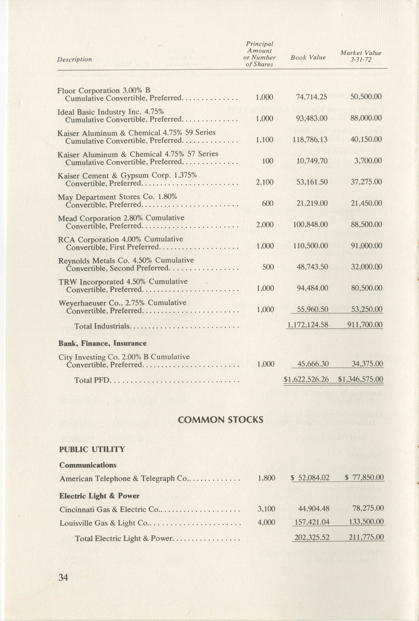 Southern Education Foundation, Annual Report 1971-1972, Page 34