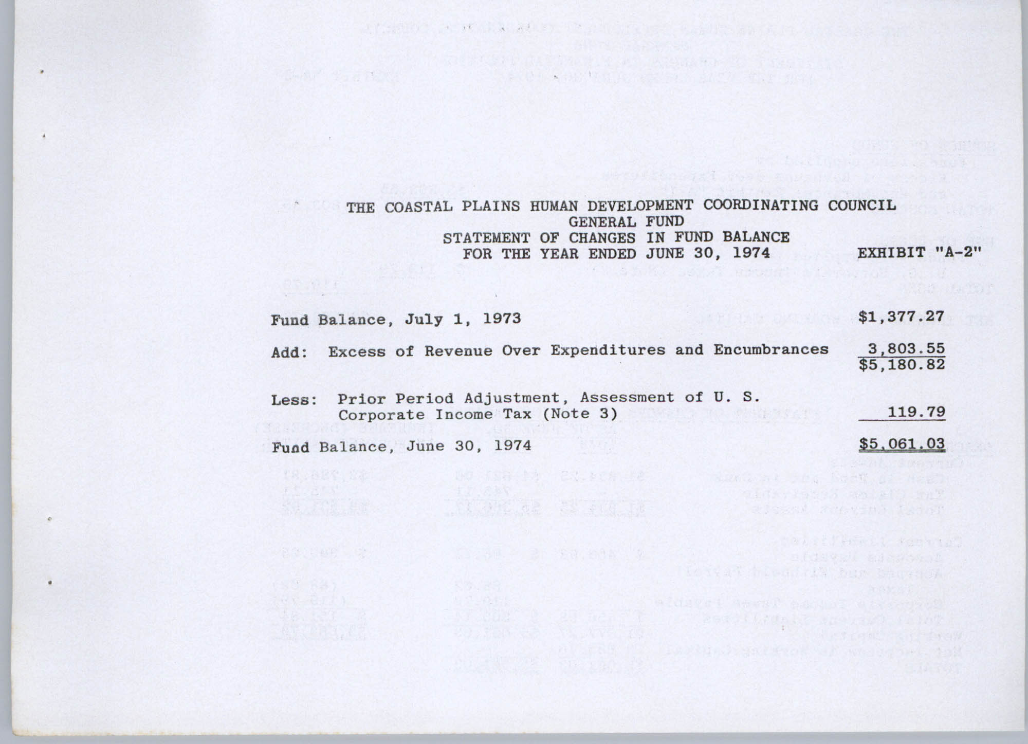 Coastal Plains Human Development Coordinating Council, 1974 Annual Report, Page 17