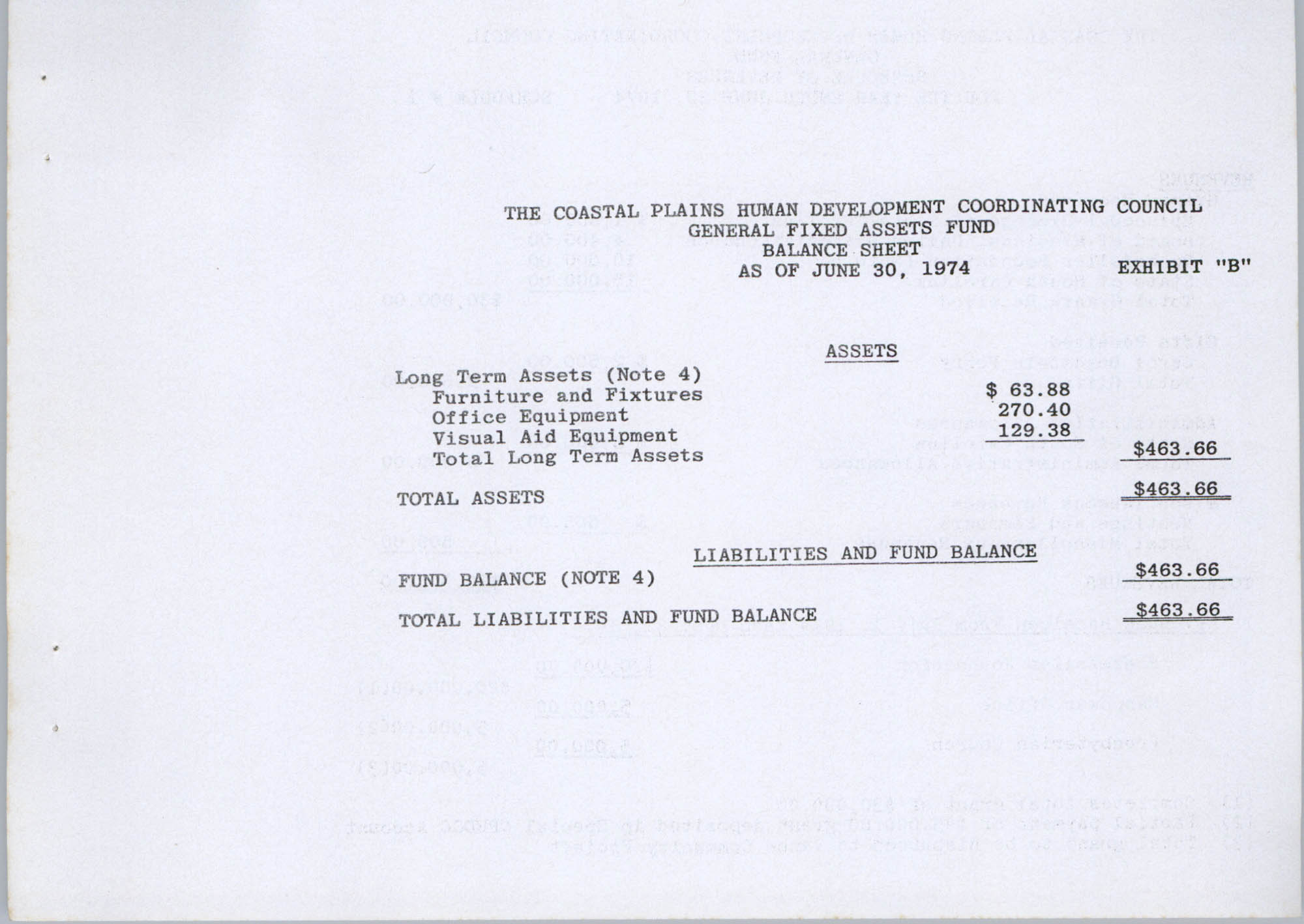 Coastal Plains Human Development Coordinating Council, 1974 Annual Report, Page 19