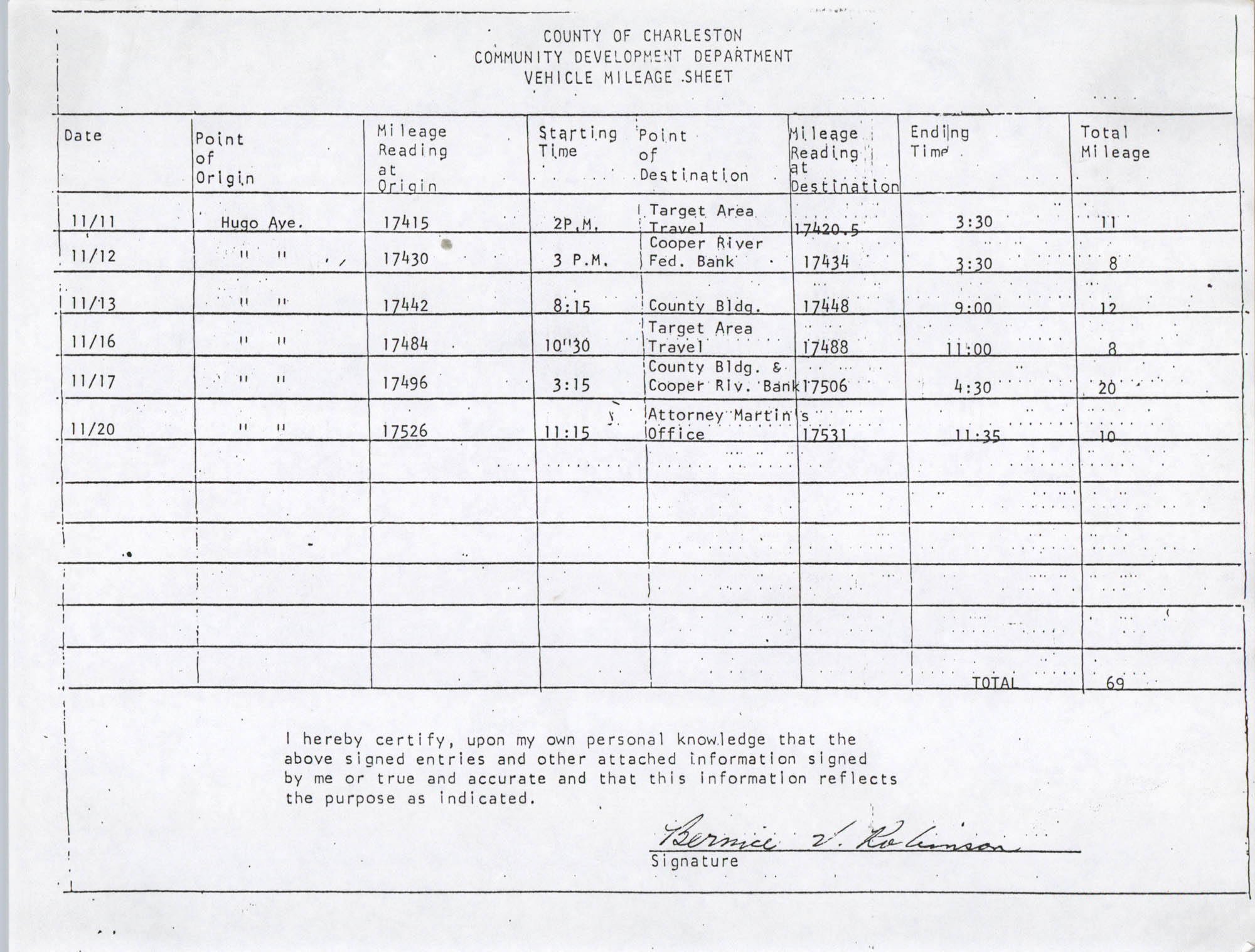 Community Development Department Vehicle Mileage Sheet, Page 10