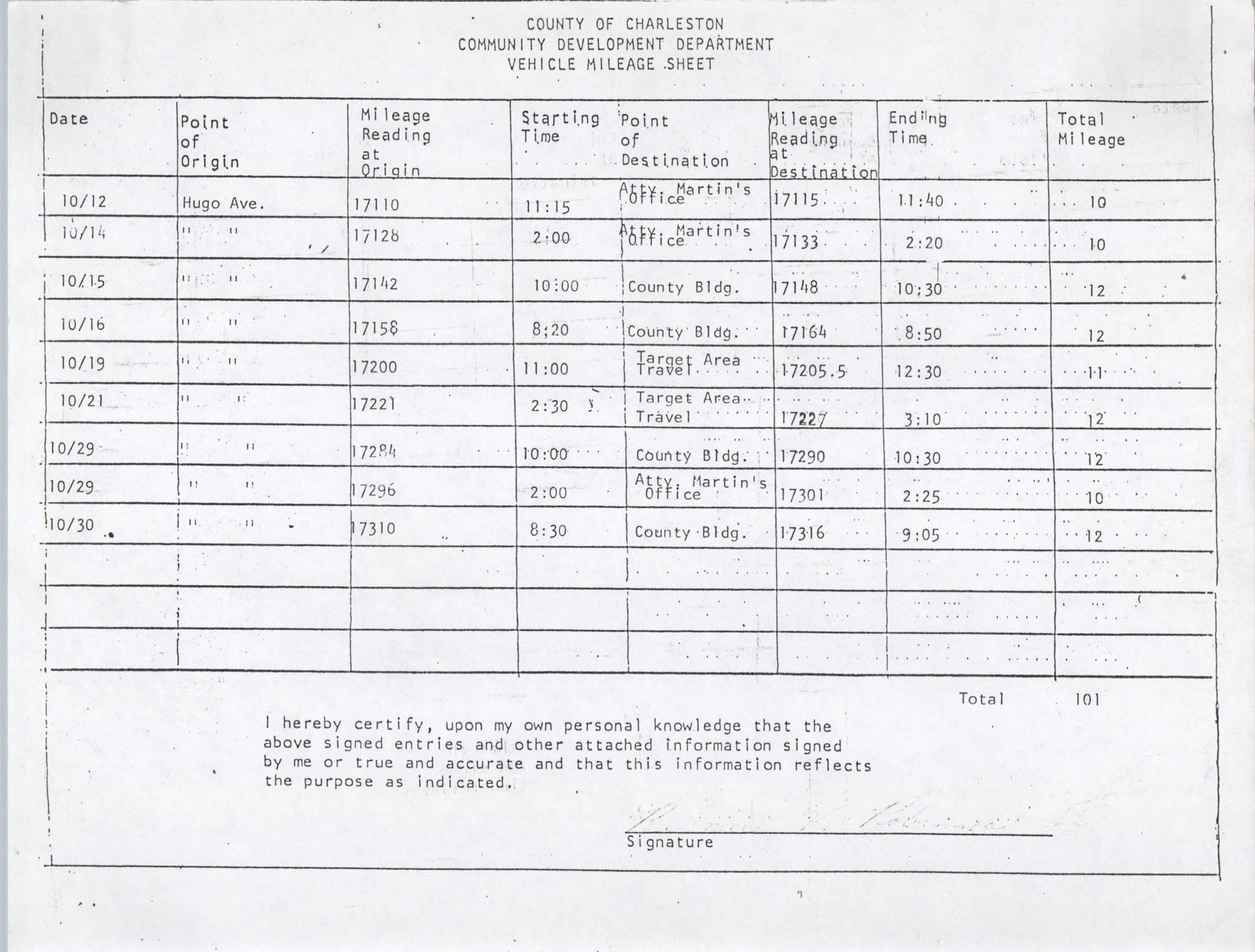 Community Development Department Vehicle Mileage Sheet, Page 11