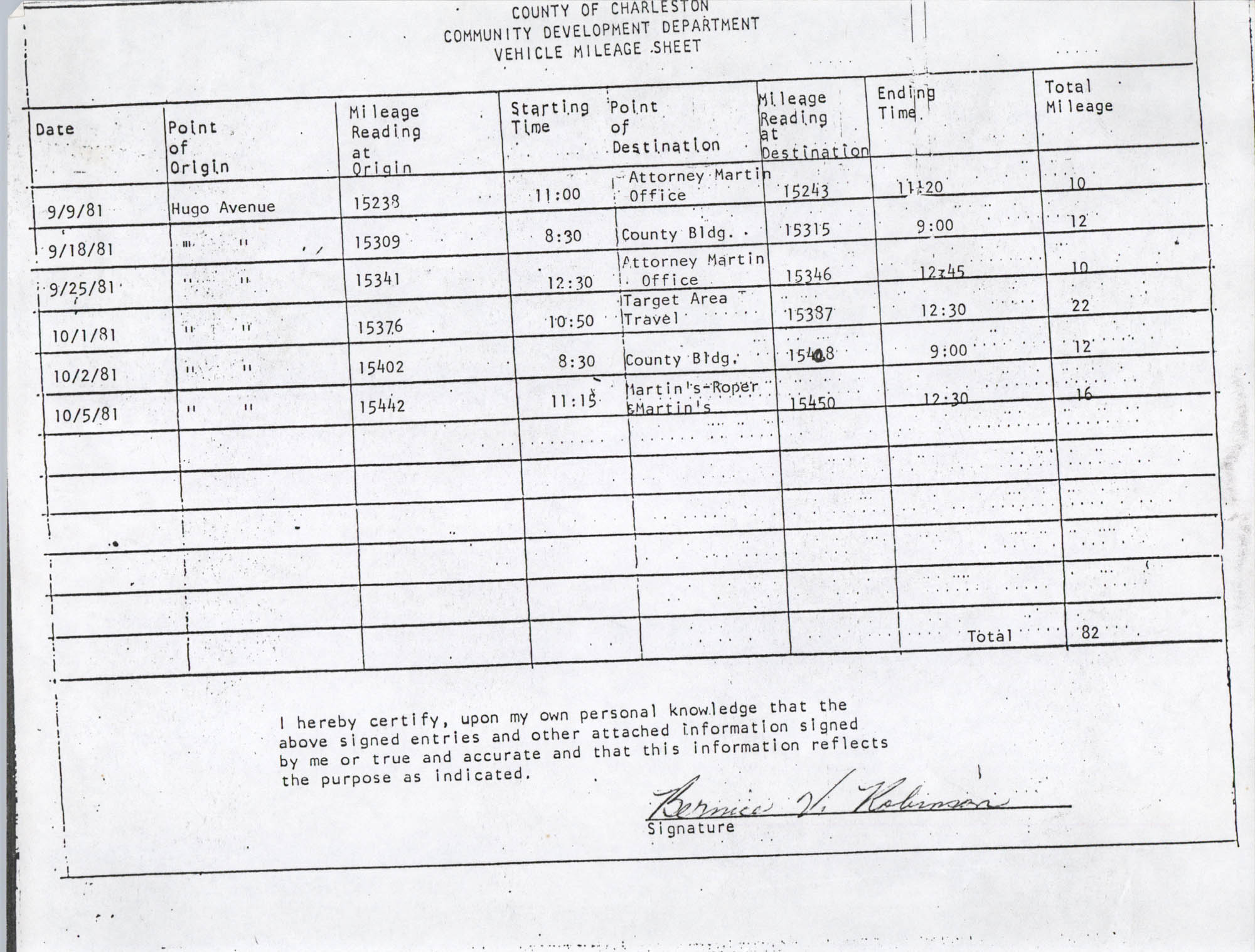 Community Development Department Vehicle Mileage Sheet, Page 12