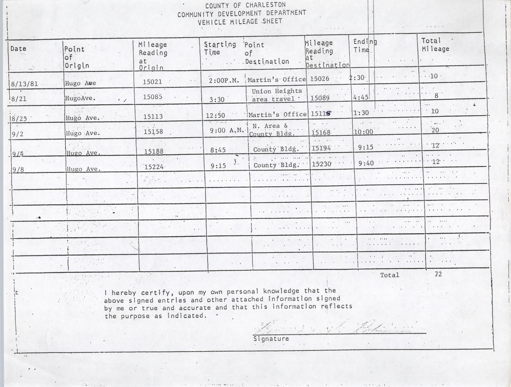 Community Development Department Vehicle Mileage Sheet, Page 13