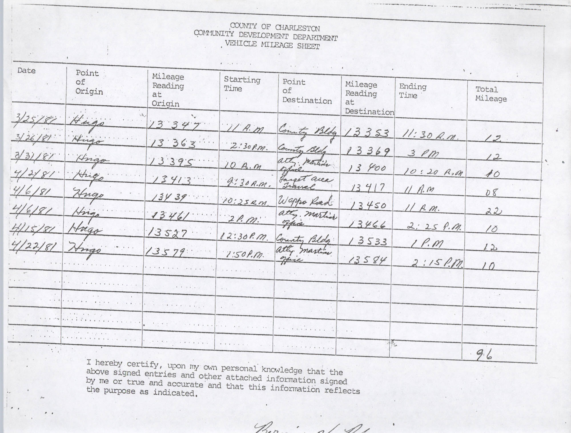 Community Development Department Vehicle Mileage Sheet, Page 15