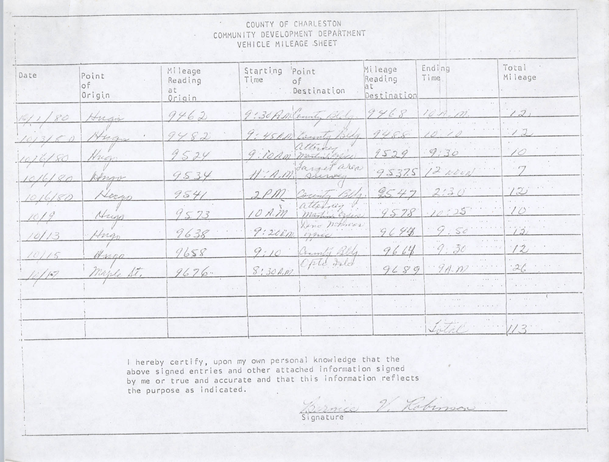 Community Development Department Vehicle Mileage Sheet, Page 22