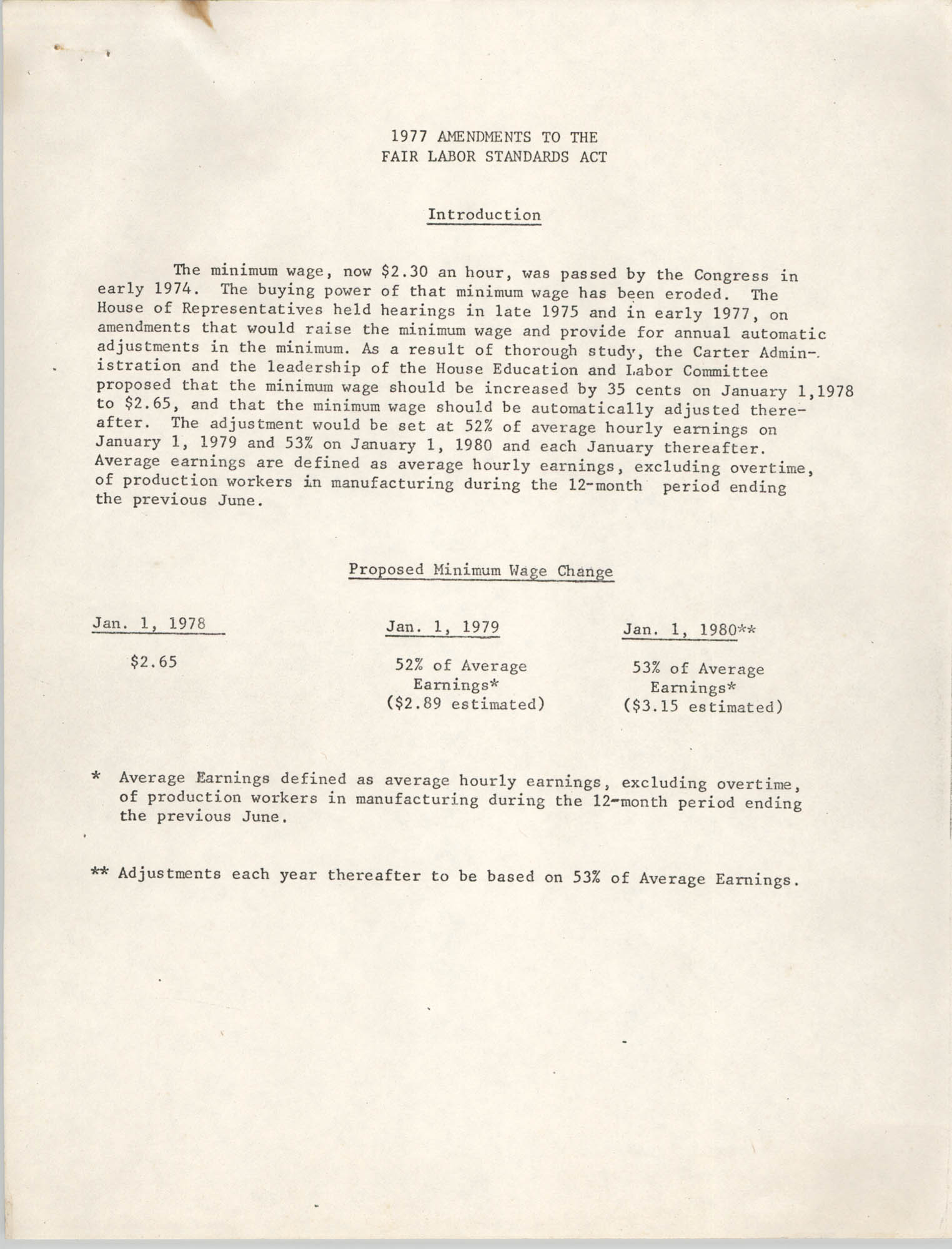 1977 Amendments to the Fair Labor Standards Act, Page 1