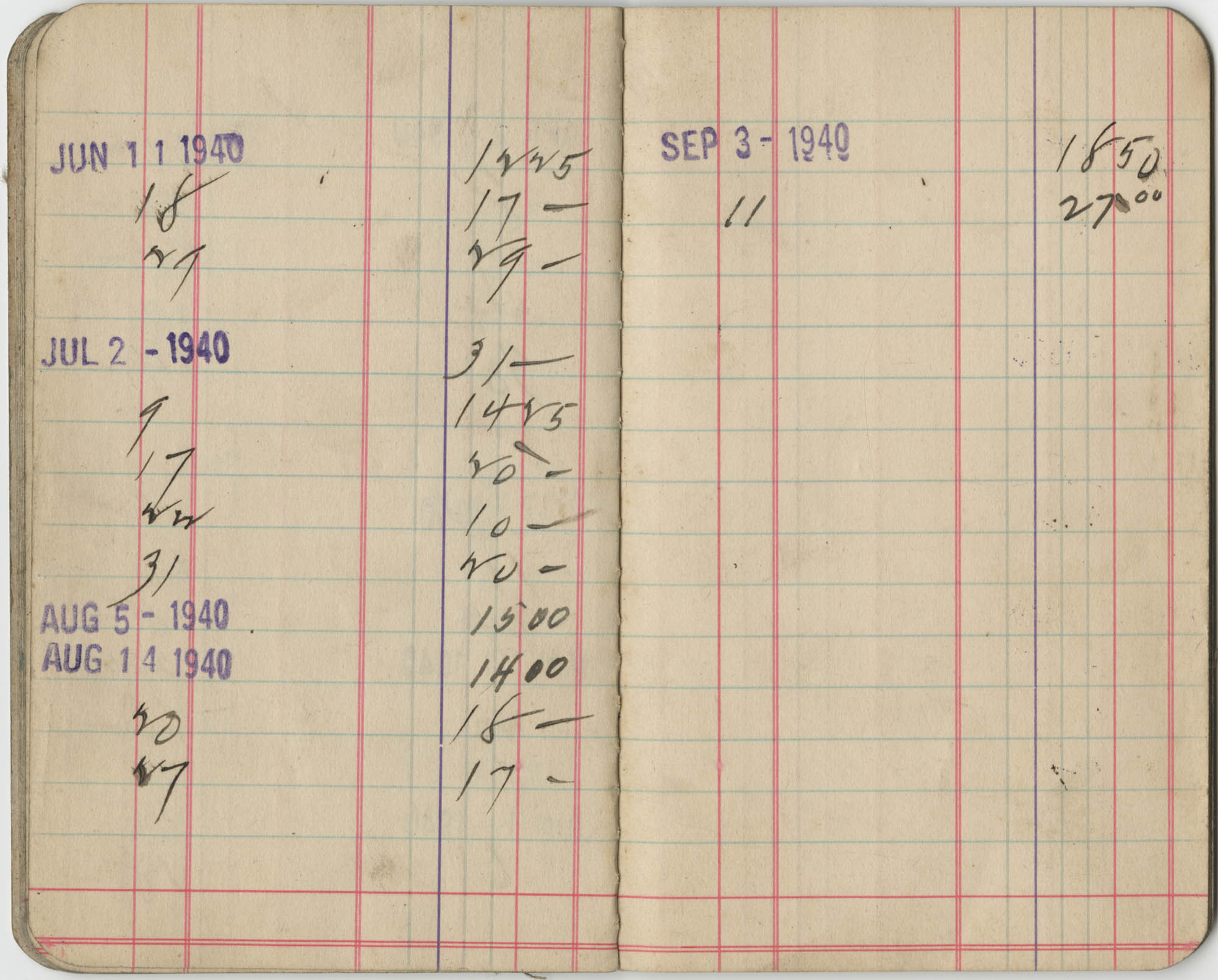 Carolina Savings Bank Account Book for the Y.W.C.A., Coming Street Branch, Pages 13 and 14