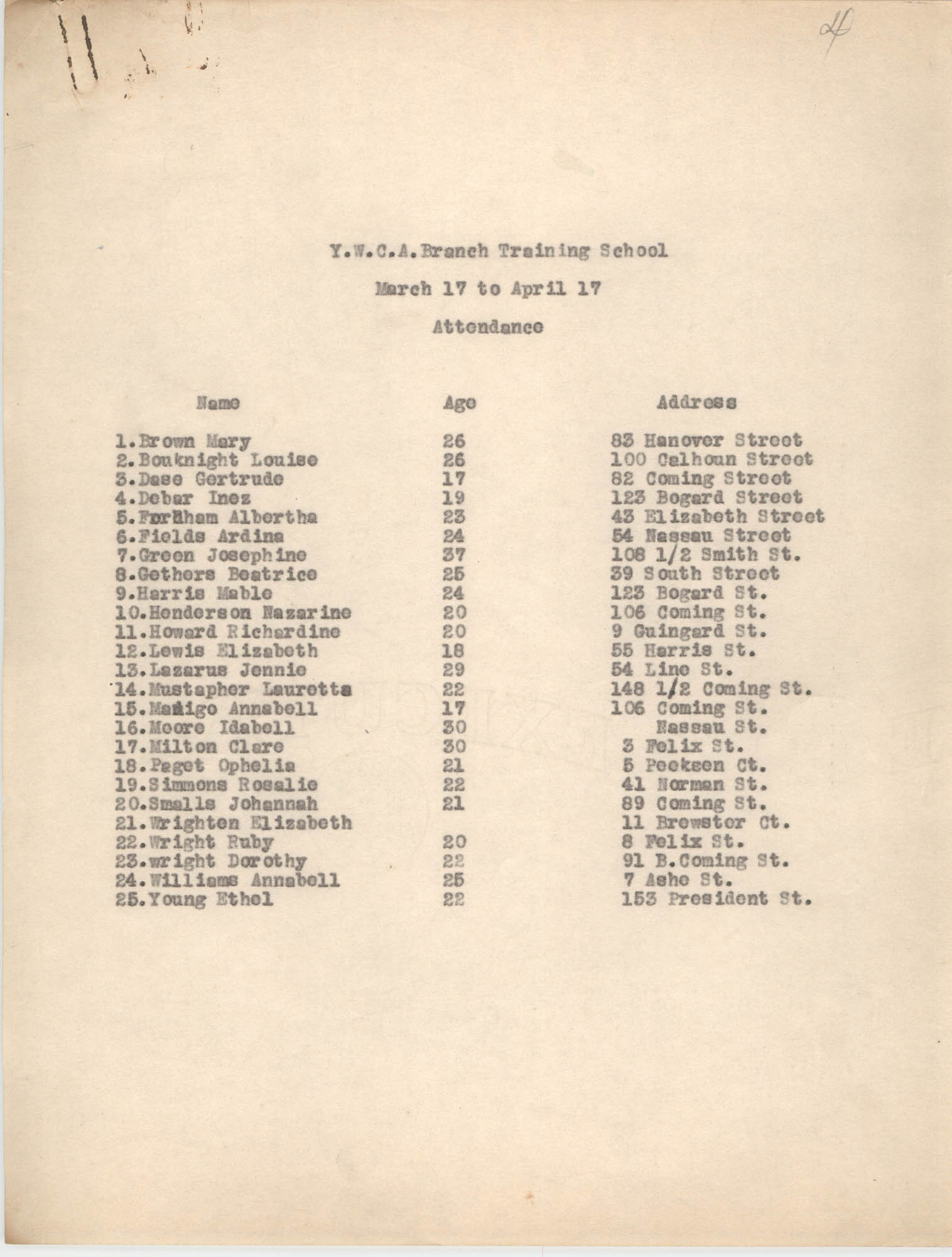 Monthly Report for the Coming Street Y.W.C.A., March 1939, Branch Training School Attendance
