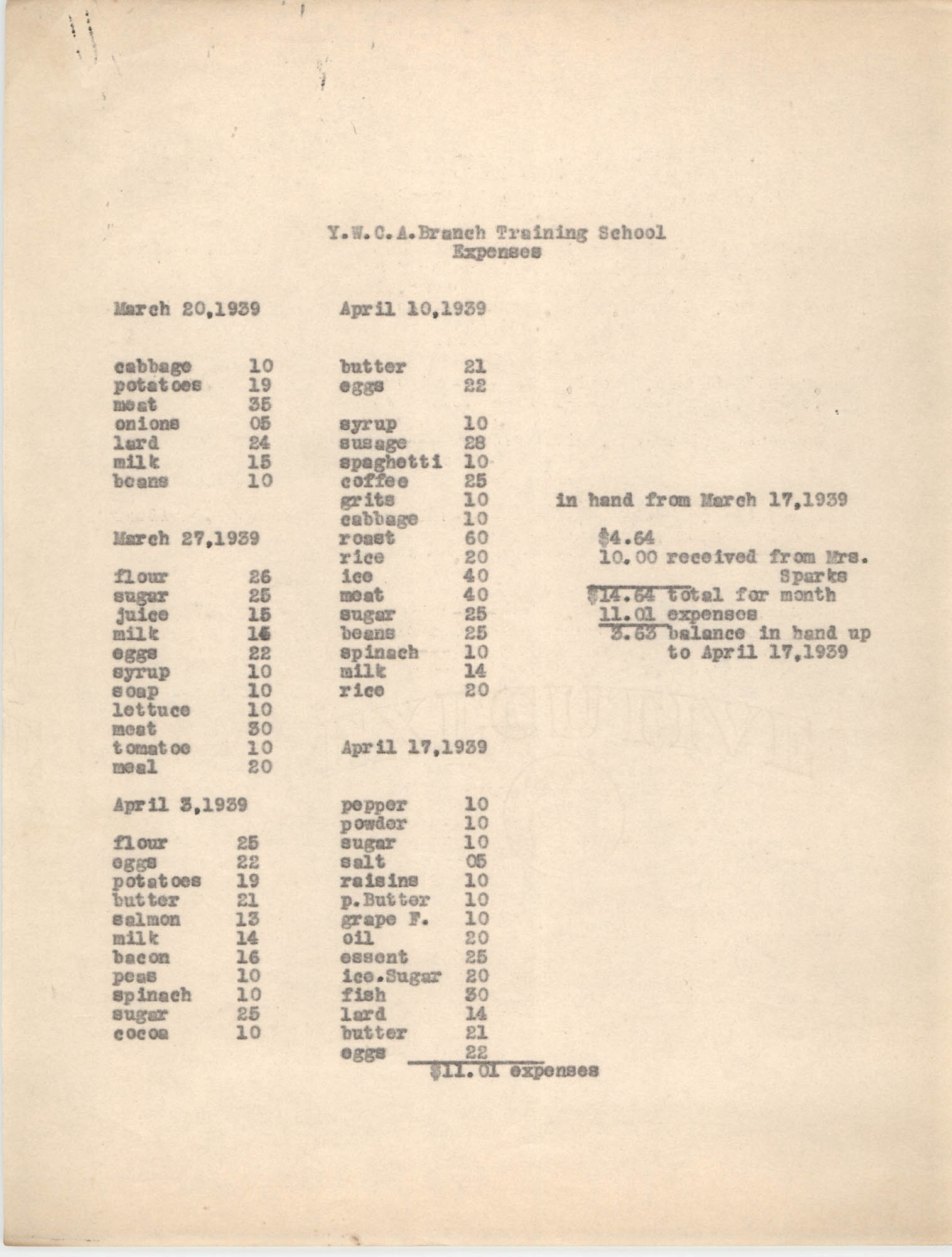 Monthly Report for the Coming Street Y.W.C.A., March 1939, Branch Training School Expenses