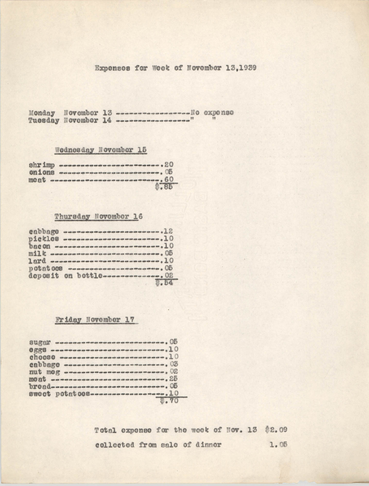 Monthly Report for the Coming Street Y.W.C.A., Expenses for November 1939, Page 2