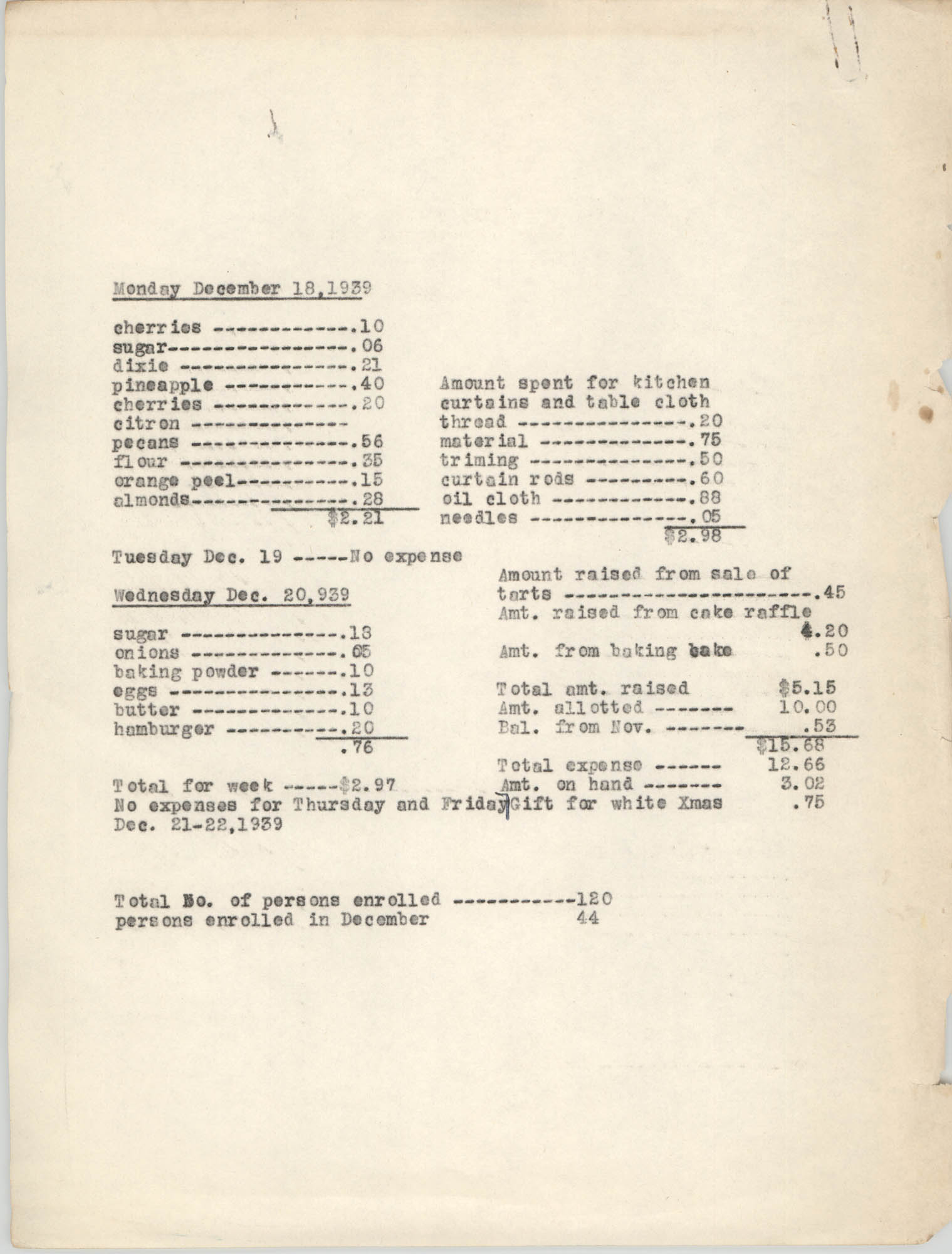 Monthly Report for the Coming Street Y.W.C.A., Domestic Science Training School Expenses, December 1939, Page 2