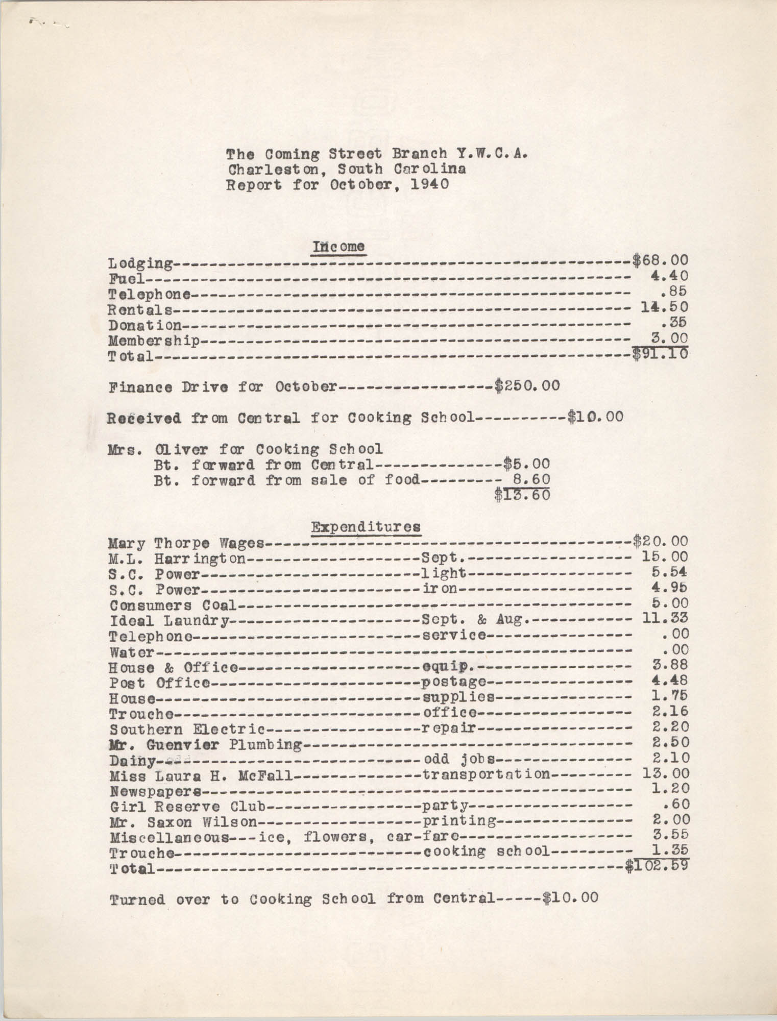 Monthly Report for the Coming Street Y.W.C.A., Employment and Groups, October 1940, Page 2
