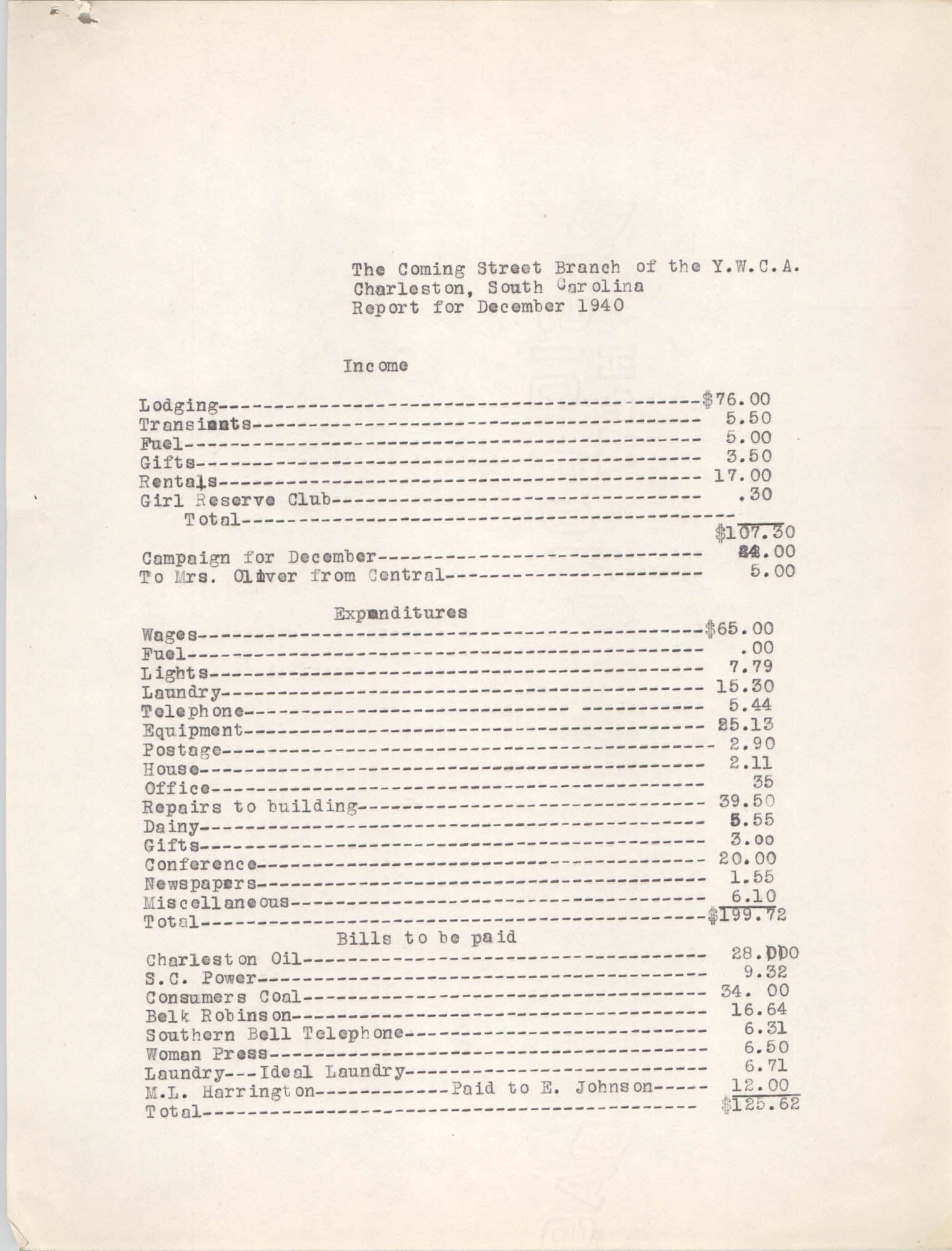 Monthly Report for the Coming Street Y.W.C.A., Income and Expenditures, December 1940