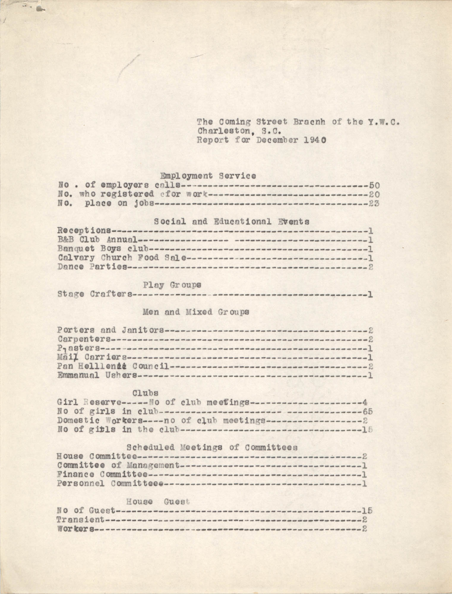 Monthly Report for the Coming Street Y.W.C.A., Employment and Groups, December 1940