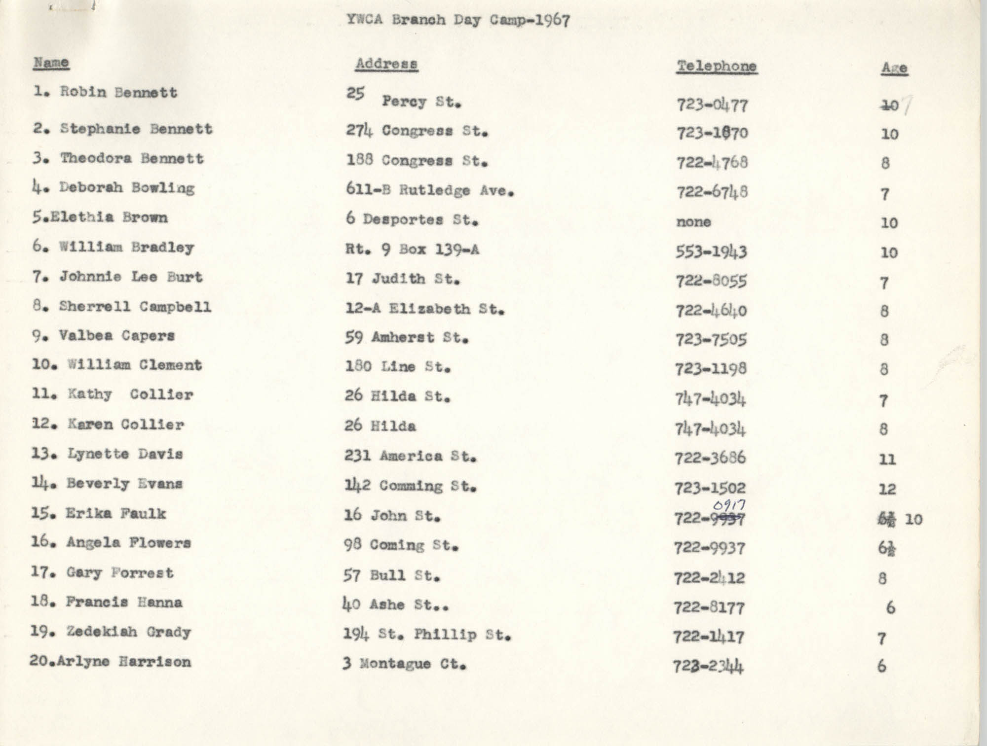 Coming Street Y.W.C.A. Day Camp 1967, Persons List, Page 1