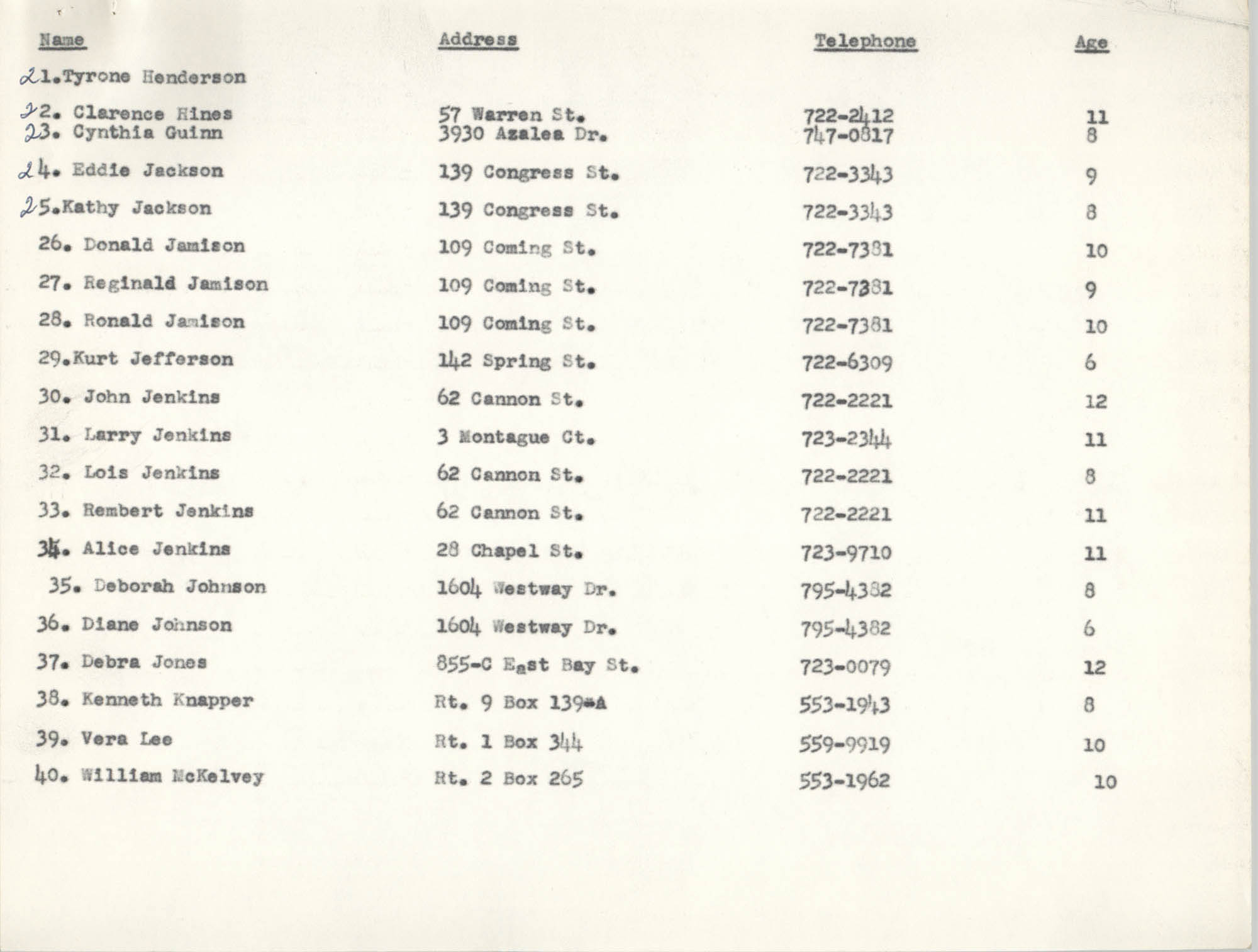 Coming Street Y.W.C.A. Day Camp 1967, Persons List, Page 2