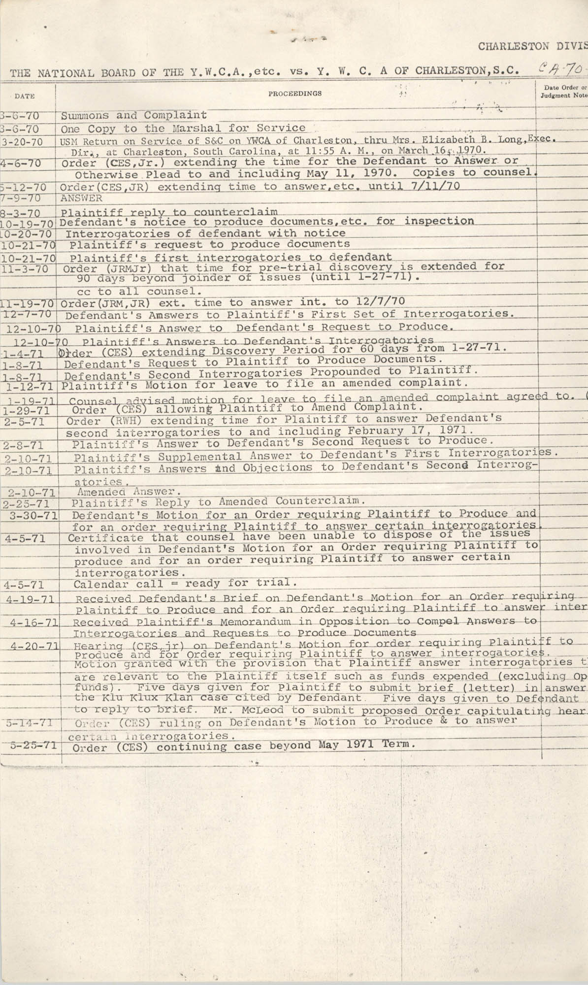 Index to Appeal Record, National Board of the Y.W.C.A. of U.S.A. vs. Y.W.C.A. of Charleston, S. C., Civil Action No. 70-180, Proceedings List, Page 1