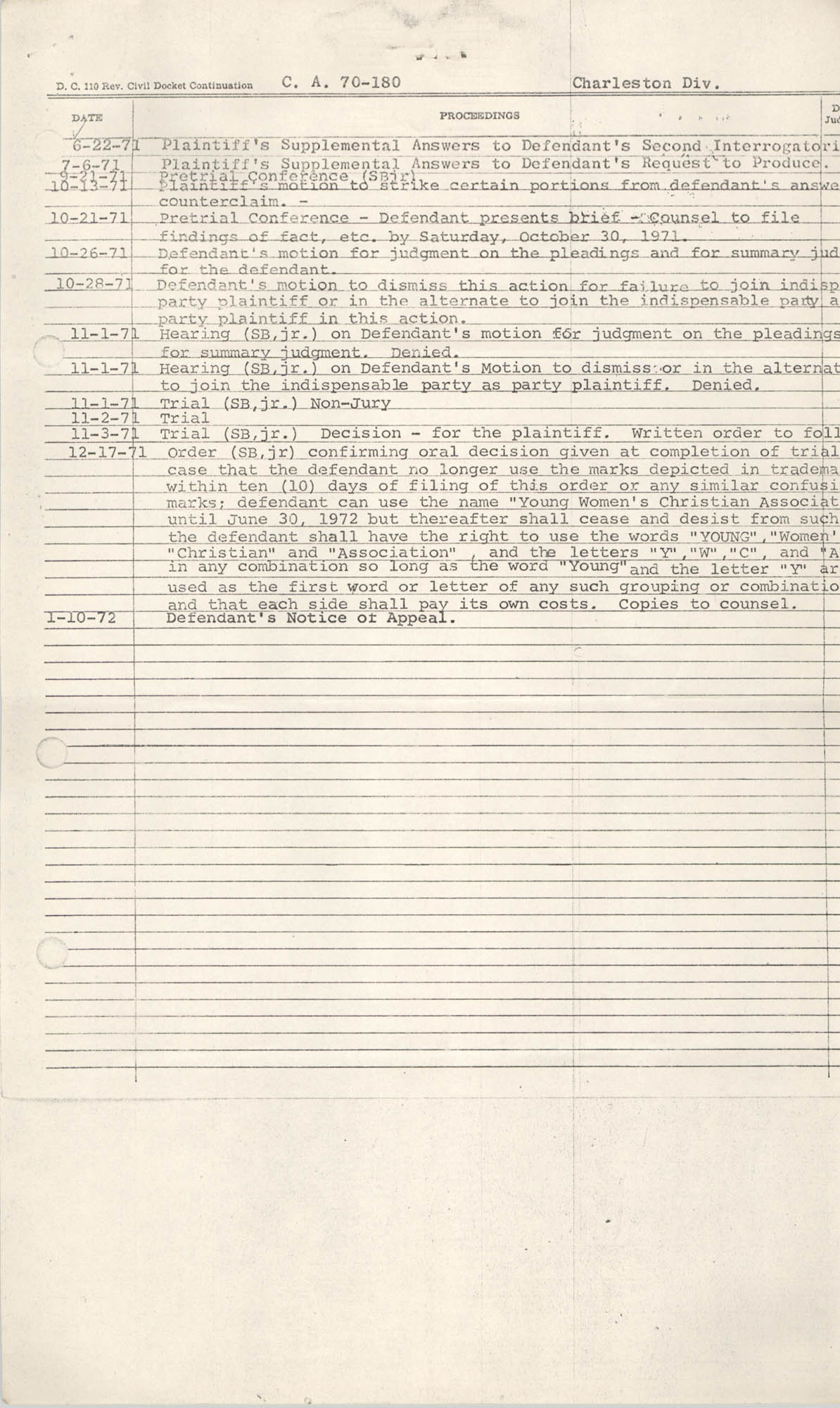 Index to Appeal Record, National Board of the Y.W.C.A. of U.S.A. vs. Y.W.C.A. of Charleston, S. C., Civil Action No. 70-180, Proceedings List, Page 2