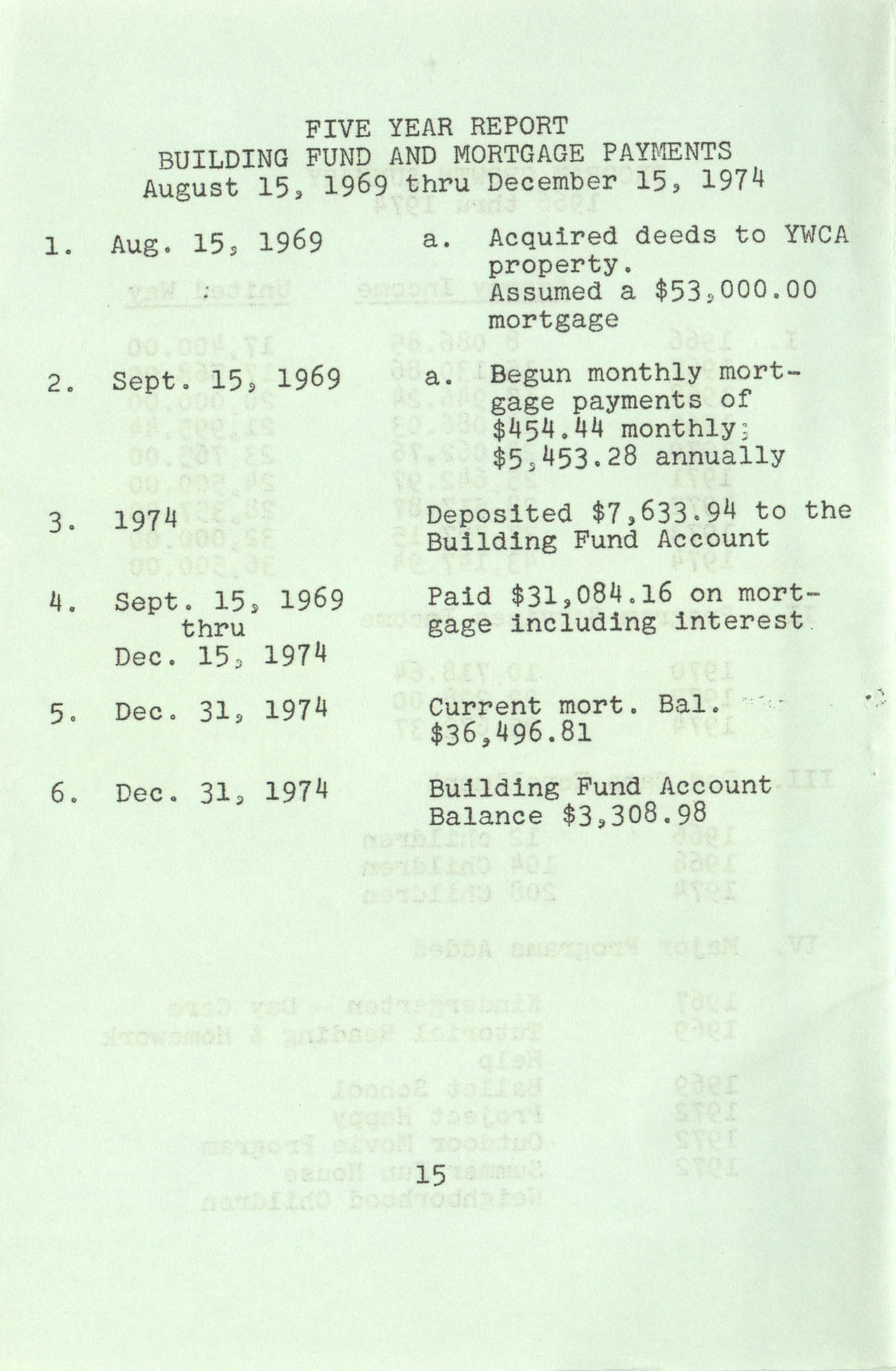 Spring 1975 Schedule, Y.W.C.A. of Greater Charleston, Page 15