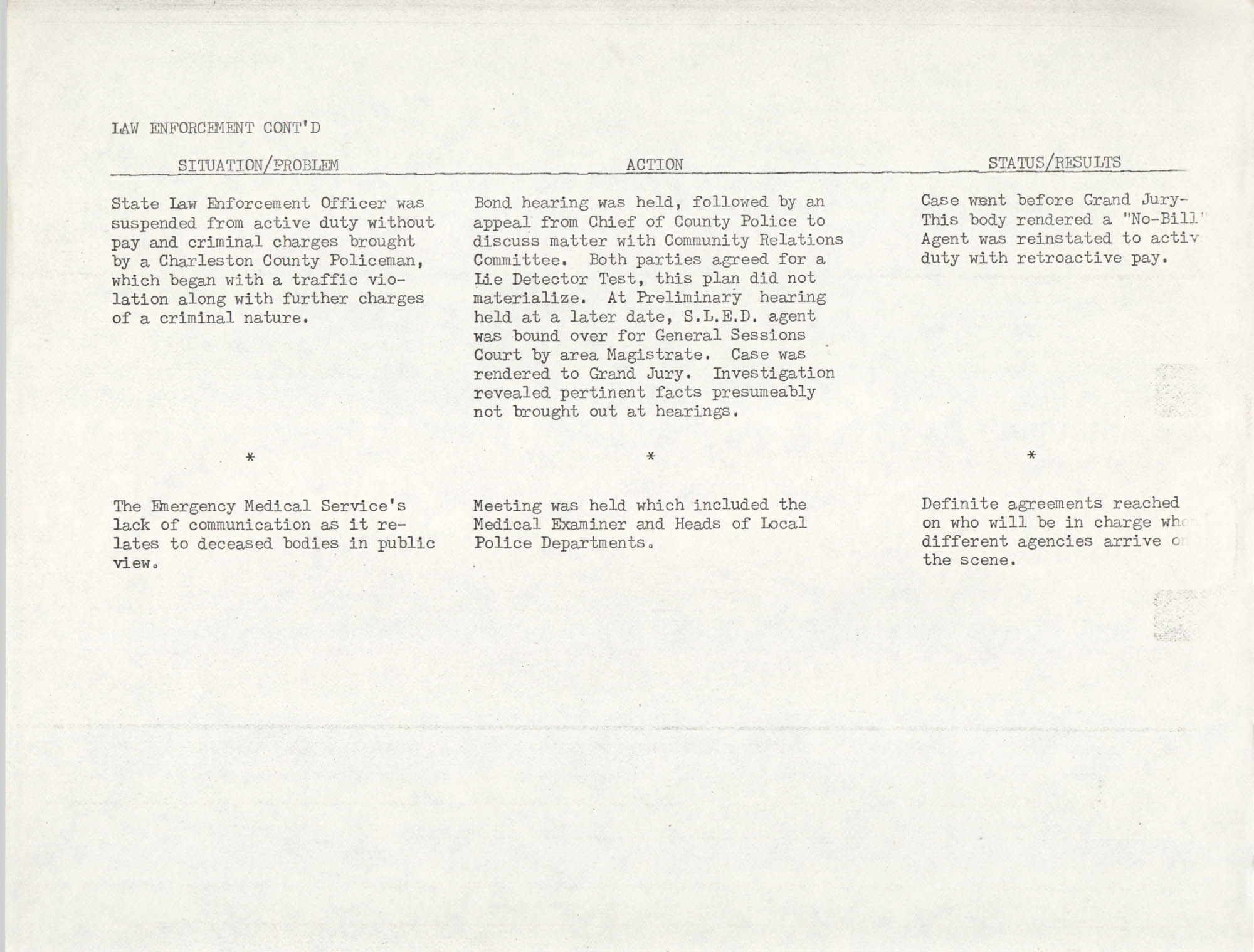 The Committee on Better Racial Assurance, Community Relations Program Page 5