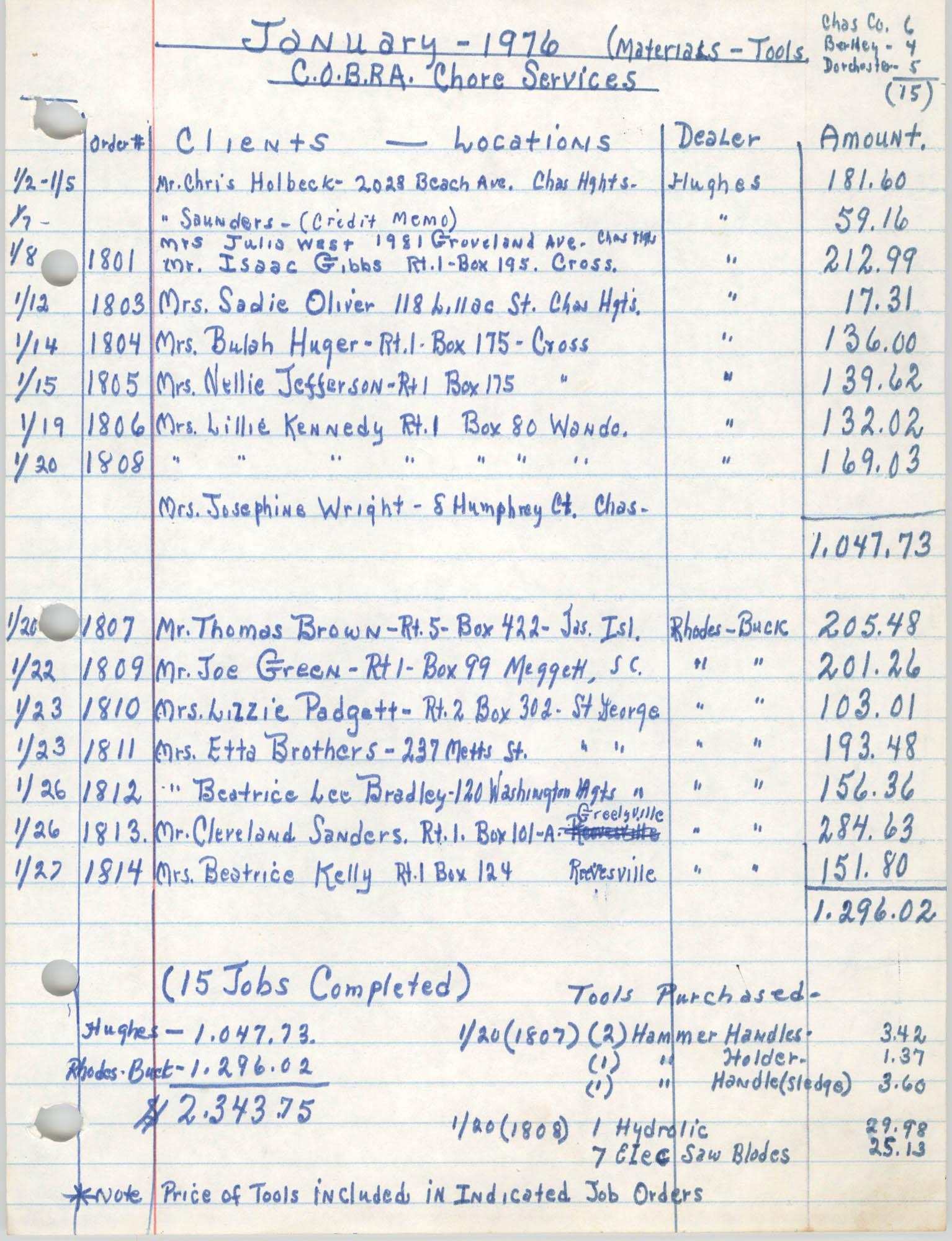 COBRA Chore Services, January 1976, Materials and Tools