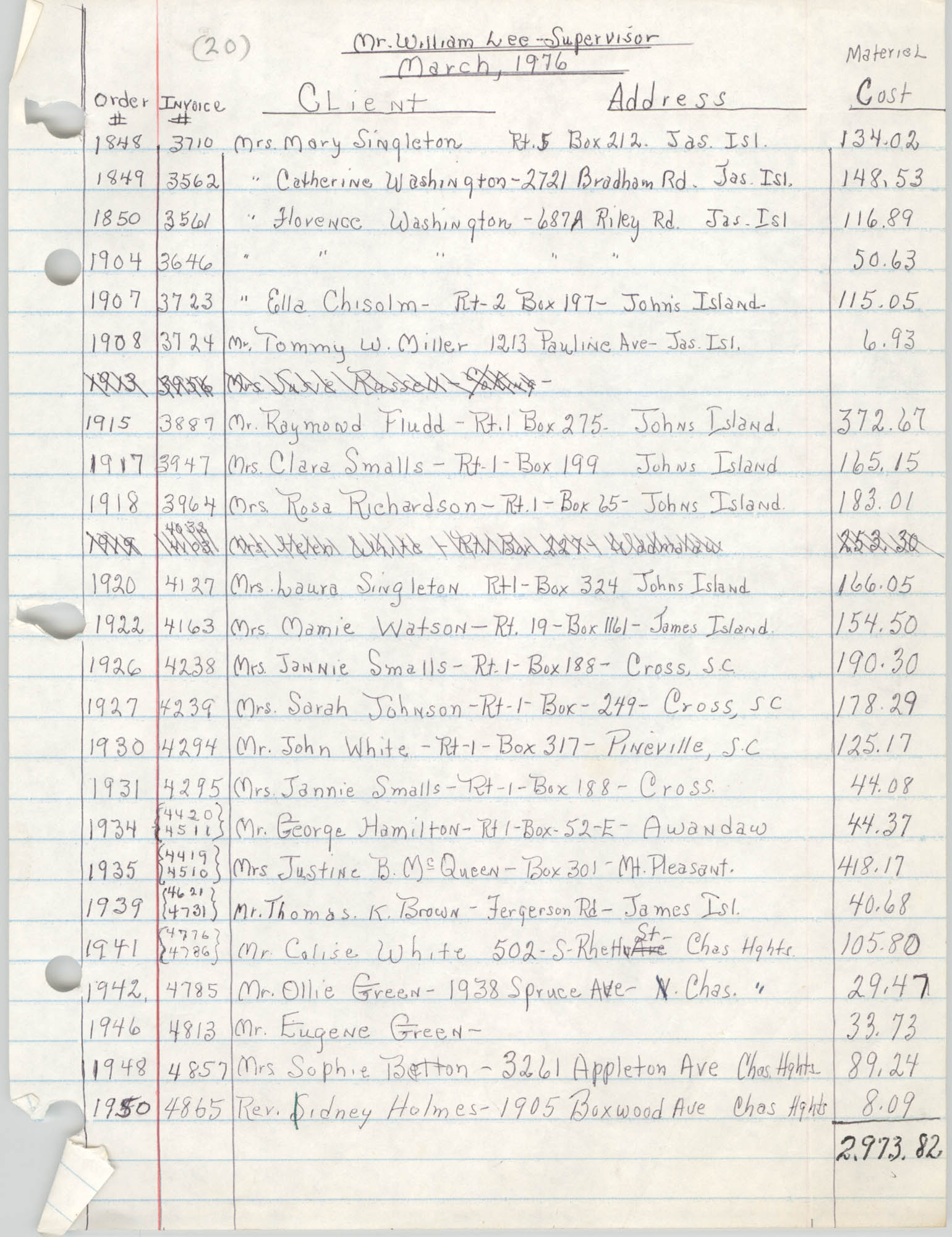 COBRA Chore Services, March 1976, Client List
