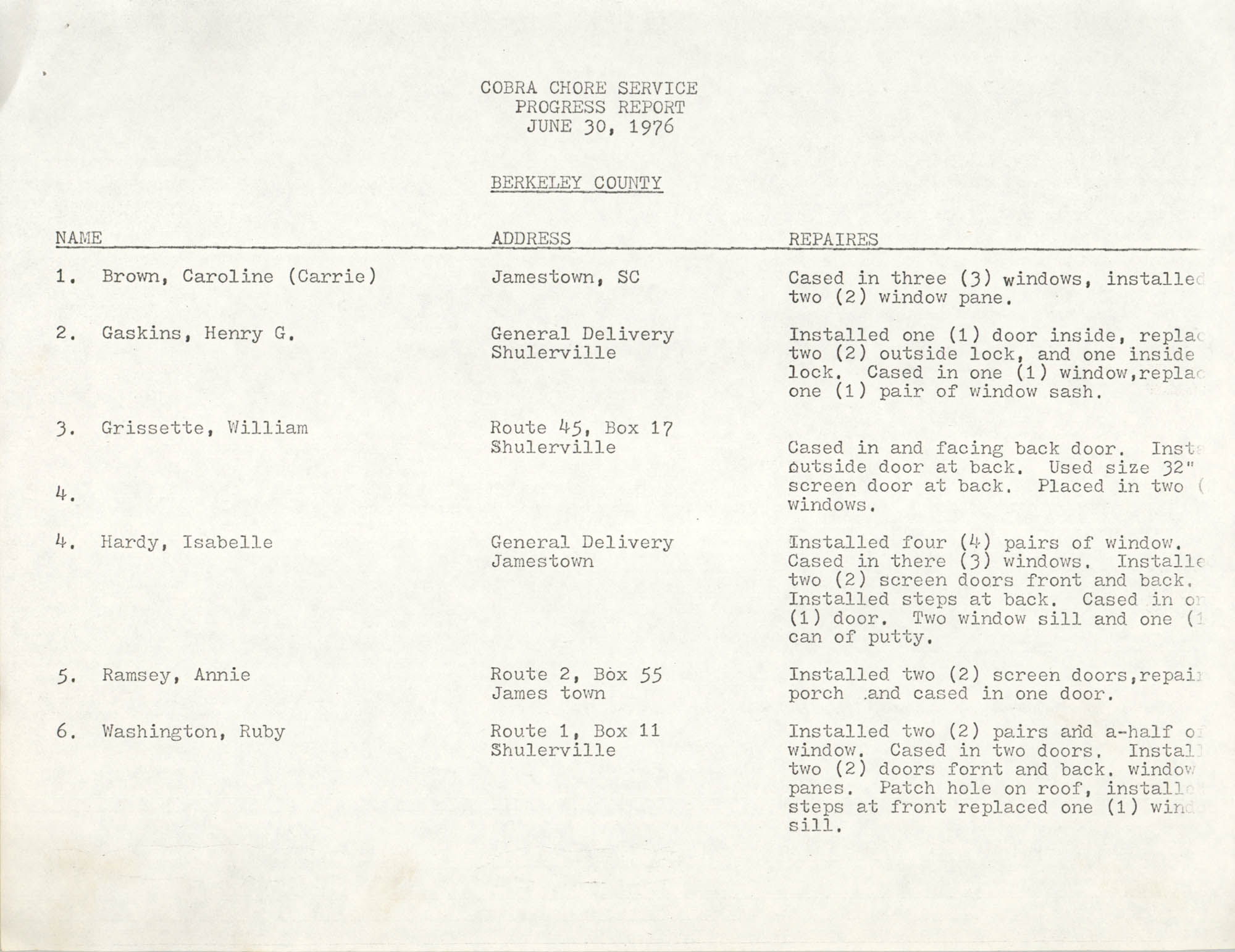 COBRA Chore Services, June 1976, Progress Report, Berkeley County, Page 1