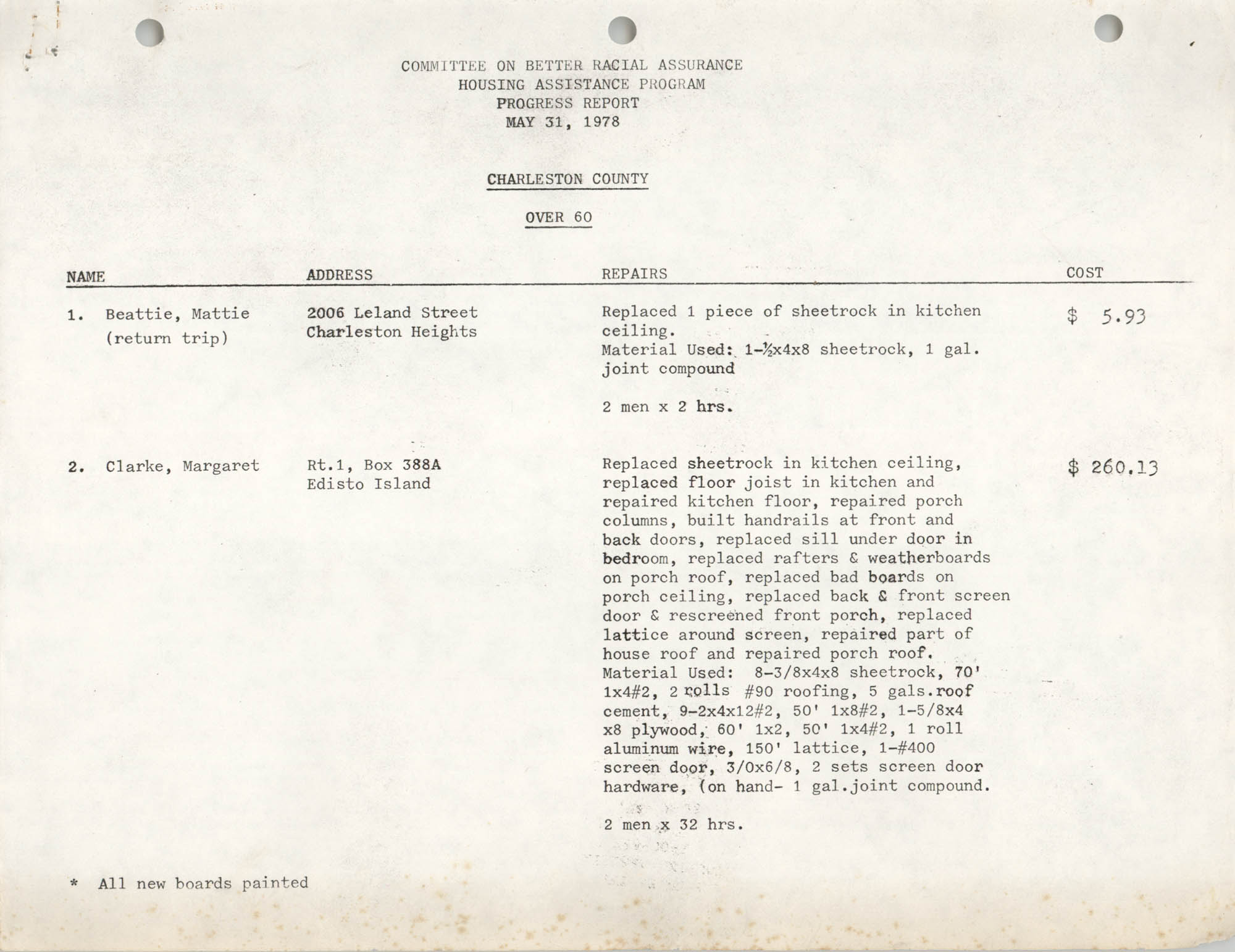 Housing Assistance Program Report, May 31, 1978, Page 1