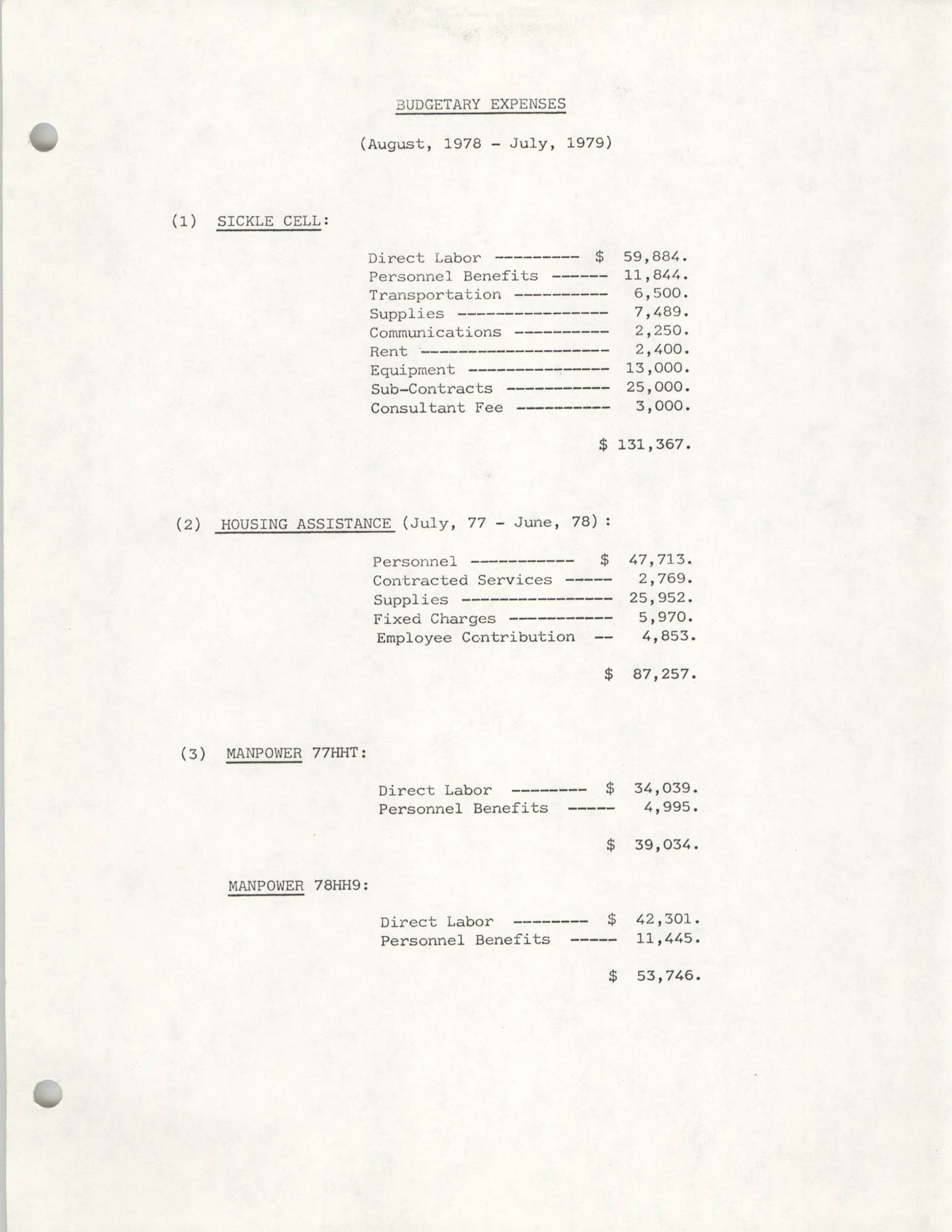 COBRA Budgetary Expenses, August 1978 to July 1979, Page 1