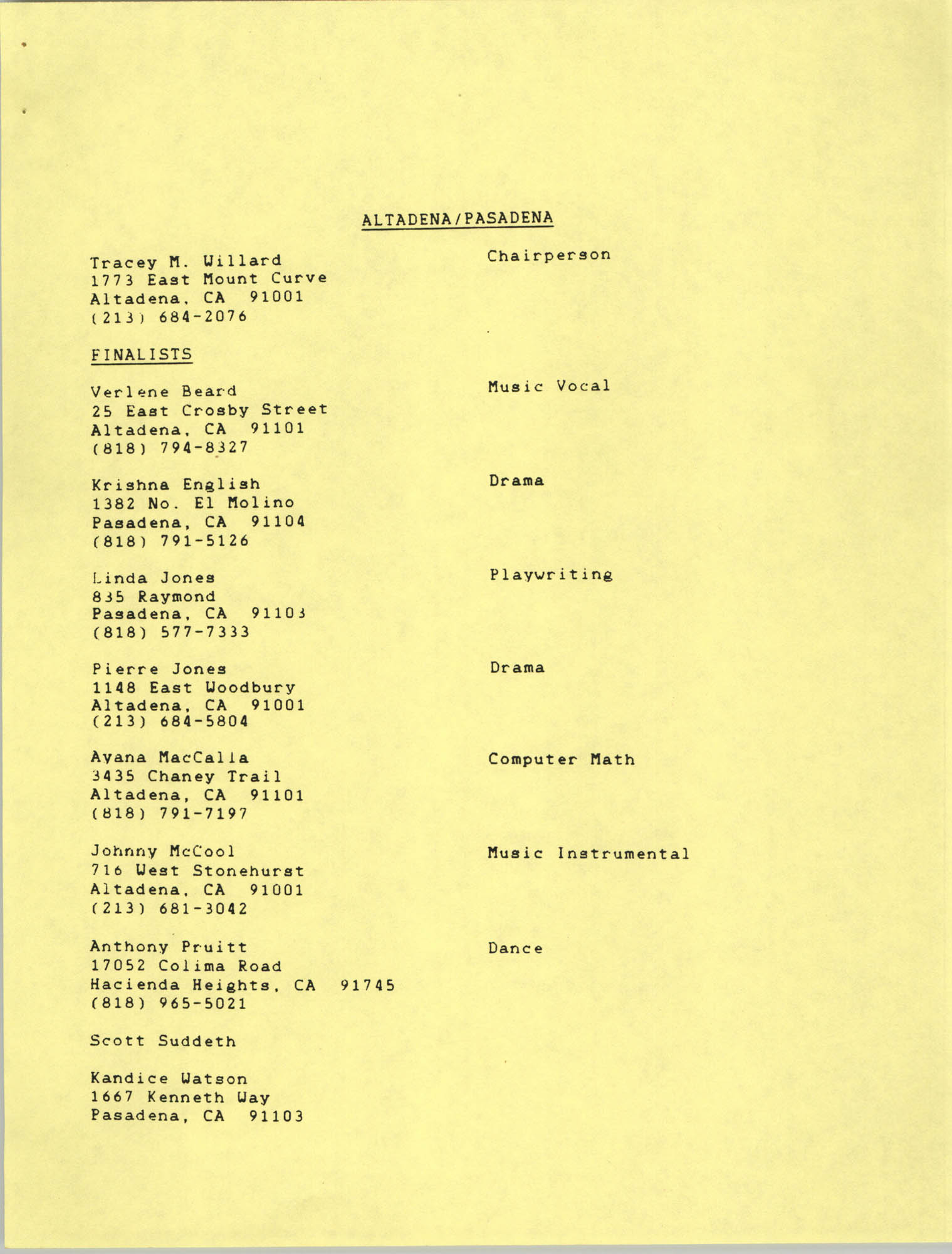 1987 Act-So Contestants, NAACP West Coast Region, Page 1