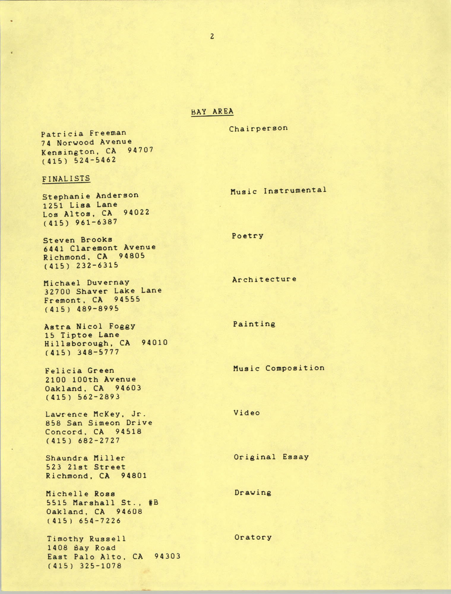 1987 Act-So Contestants, NAACP West Coast Region, Page 2