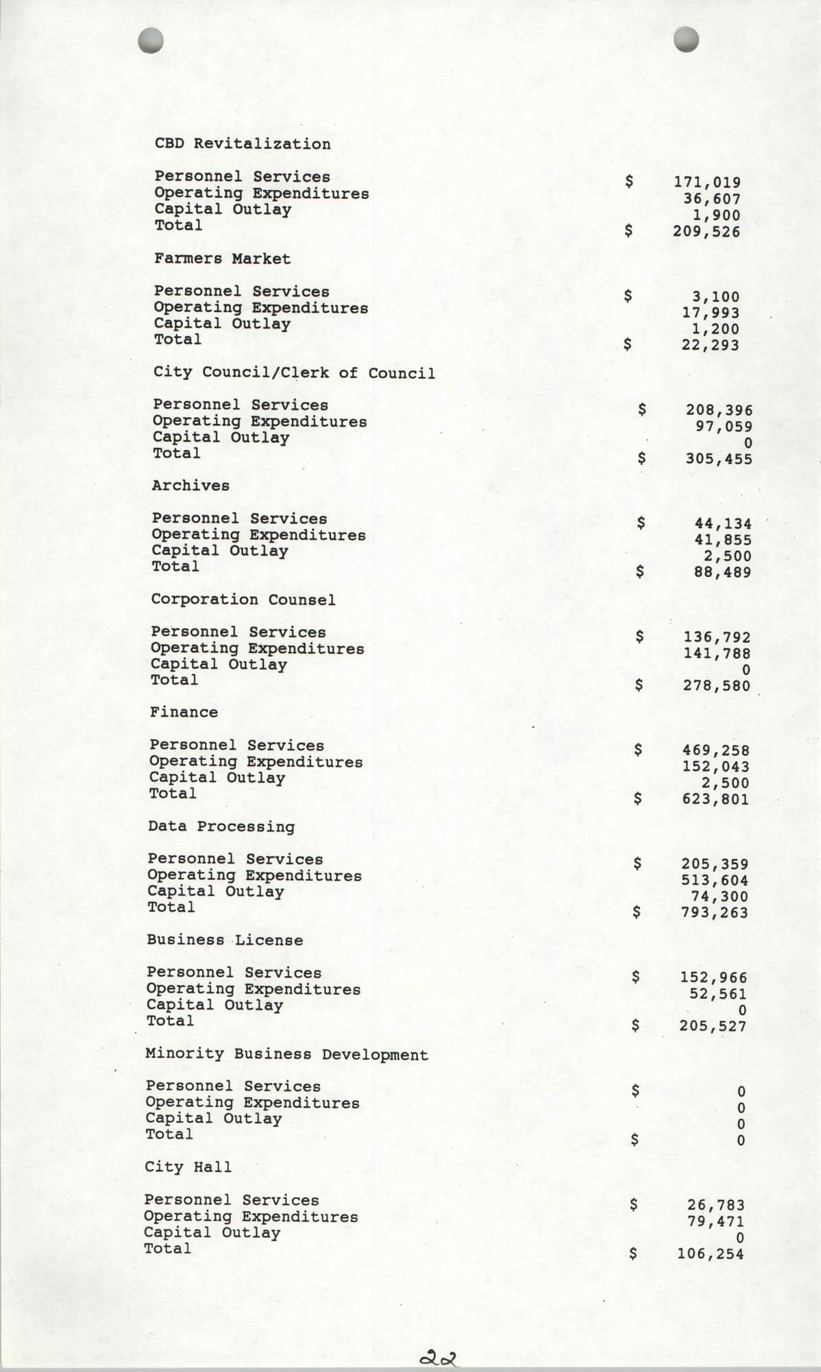 The City Council of Charleston, South Carolina, 1993 Budget, Page 22