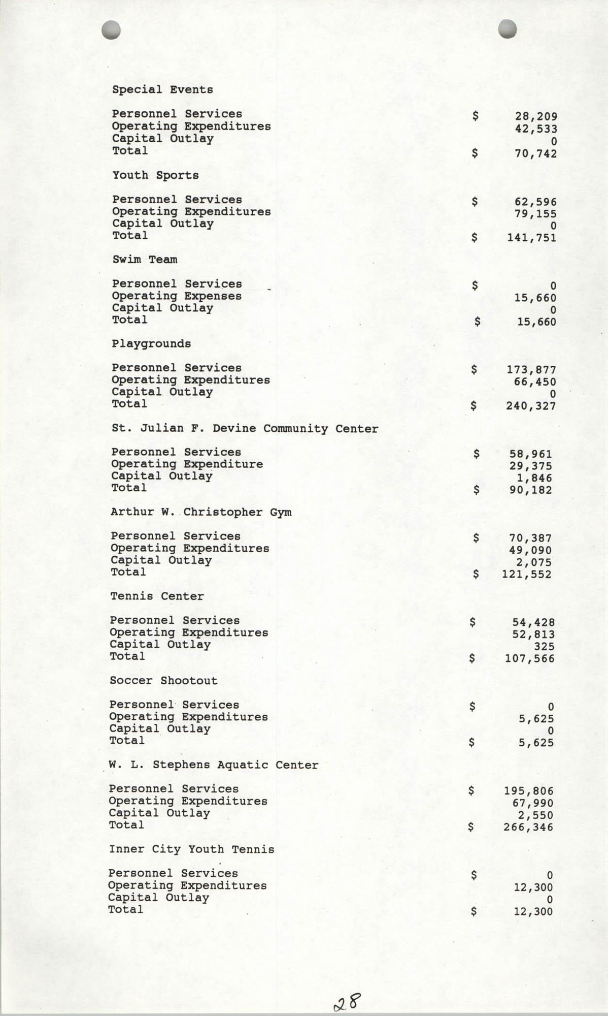The City Council of Charleston, South Carolina, 1993 Budget, Page 28