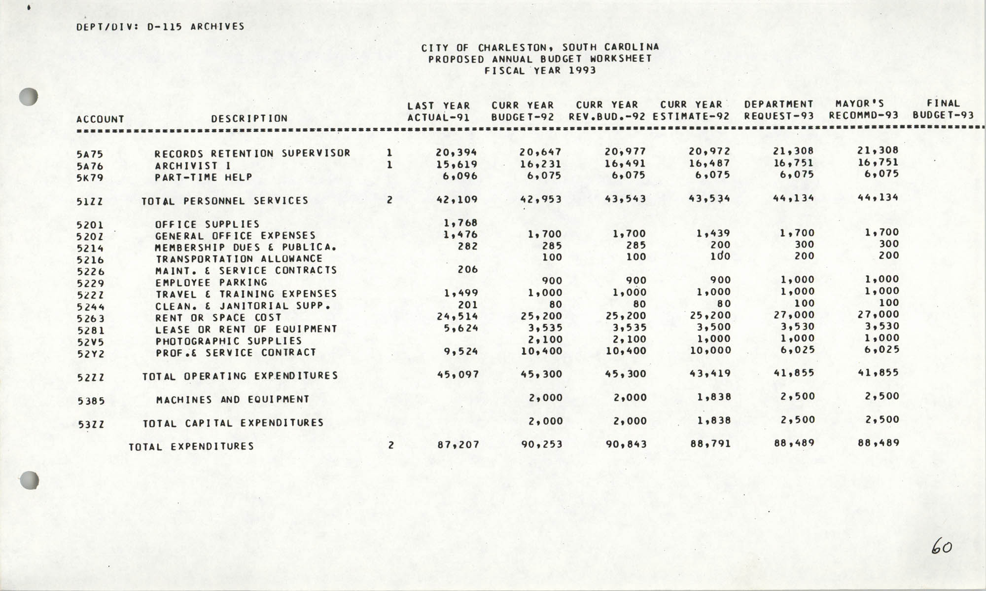 The City Council of Charleston, South Carolina, 1993 Budget, Page 60